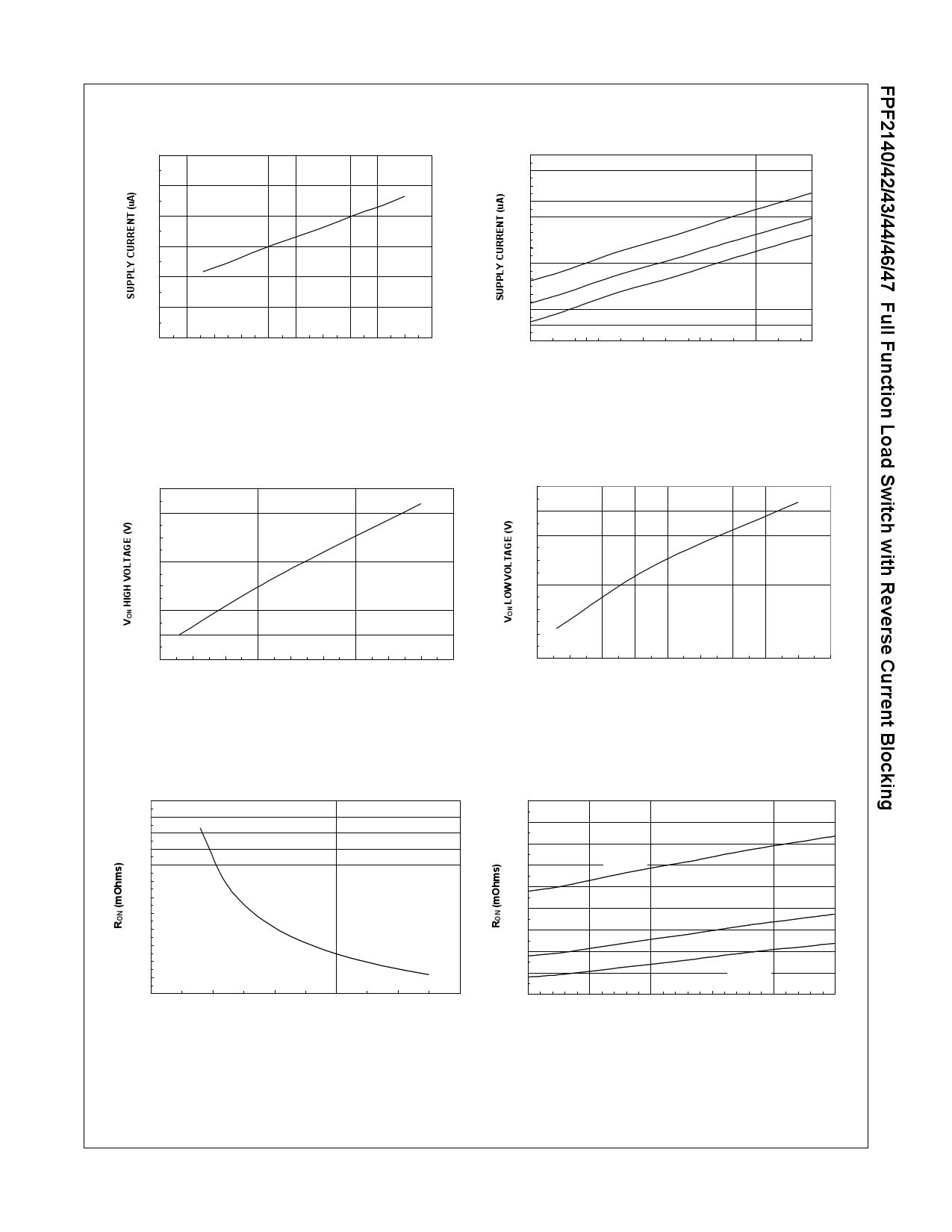 FPF2142 pdf