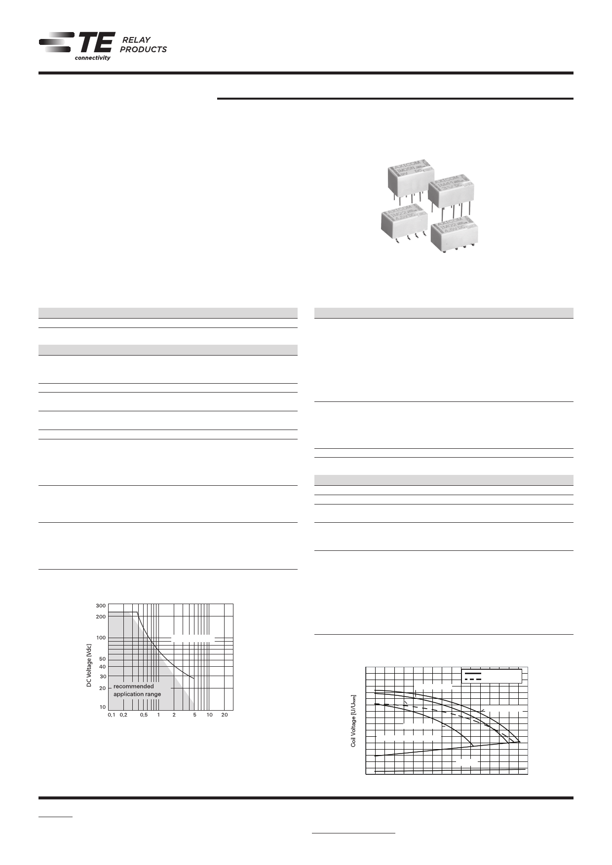 4-1462037-9 دیتاشیت PDF