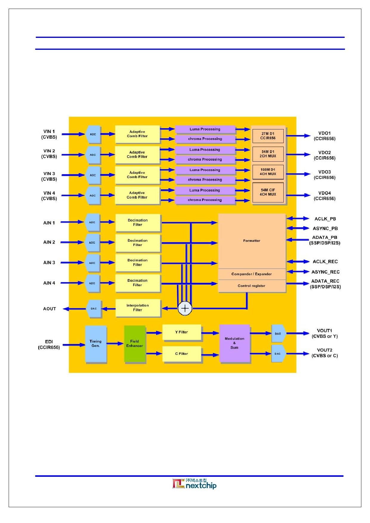 NVP1114A pdf, ピン配列