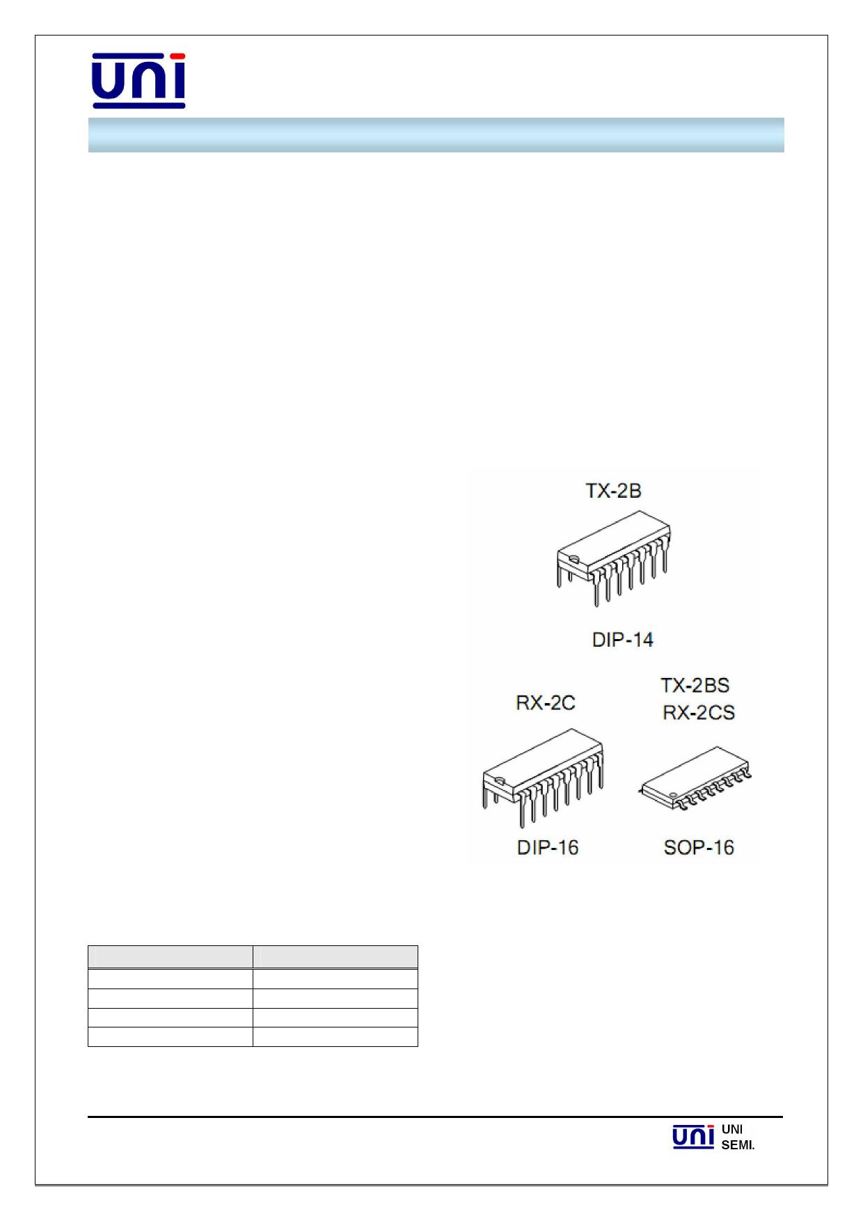 RX-2C Datasheet