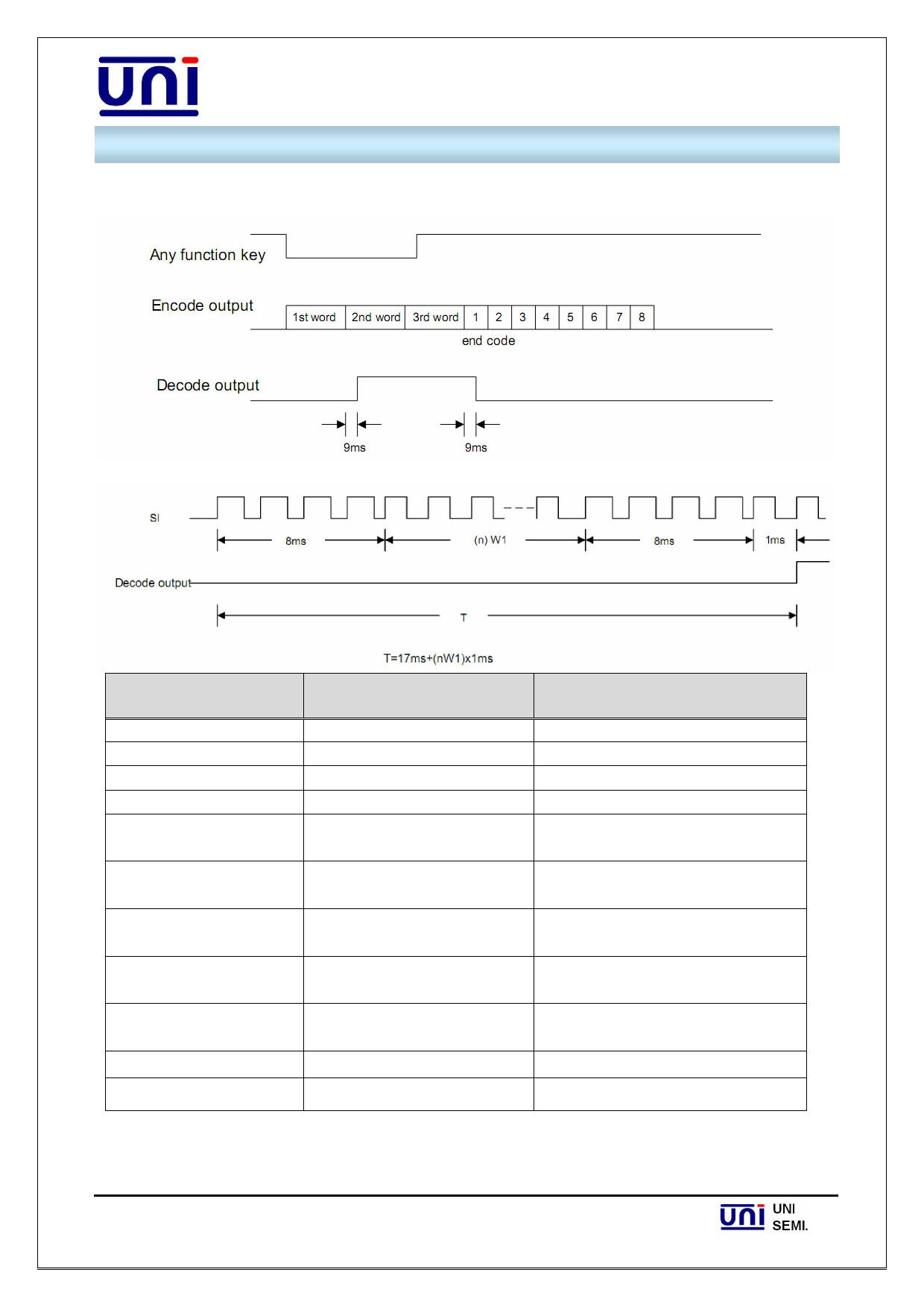 RX-2C pdf