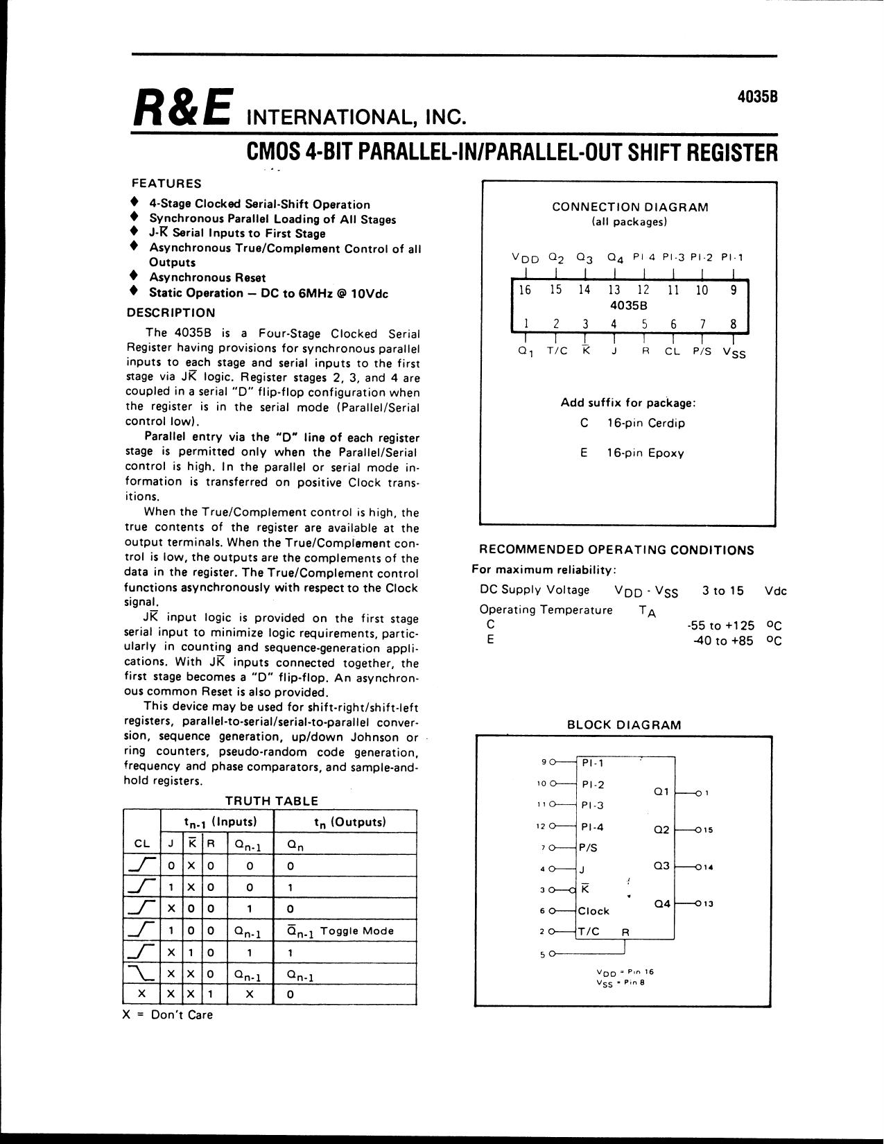 4035B دیتاشیت PDF