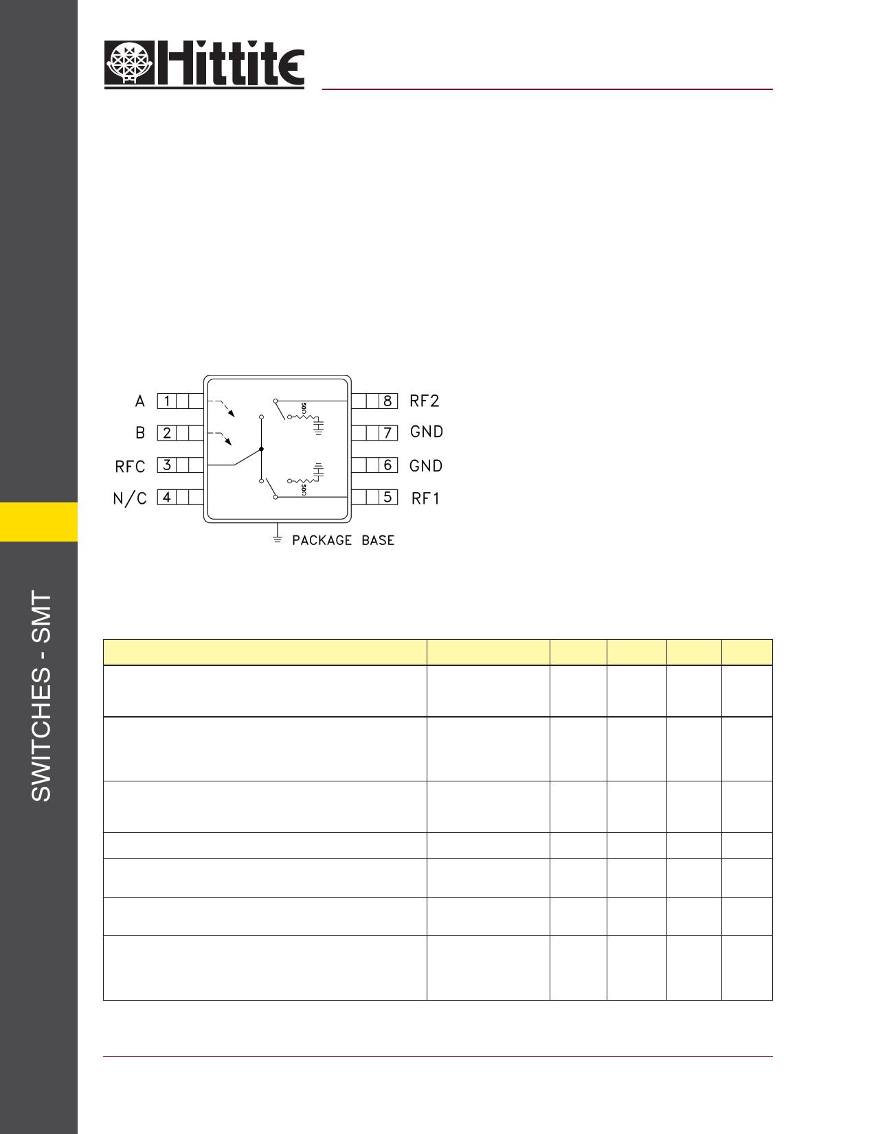 HMC284MS8G دیتاشیت PDF
