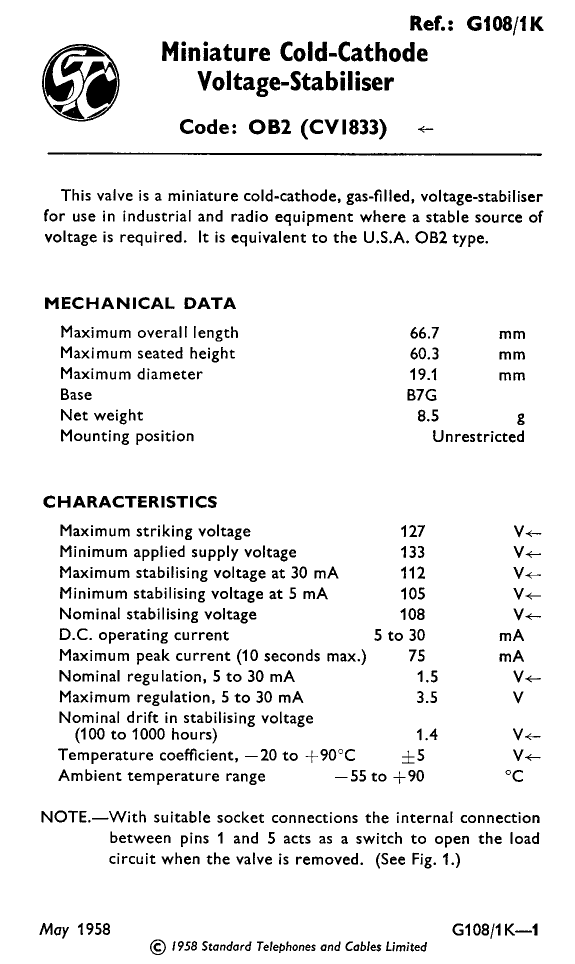 OB2 datasheet