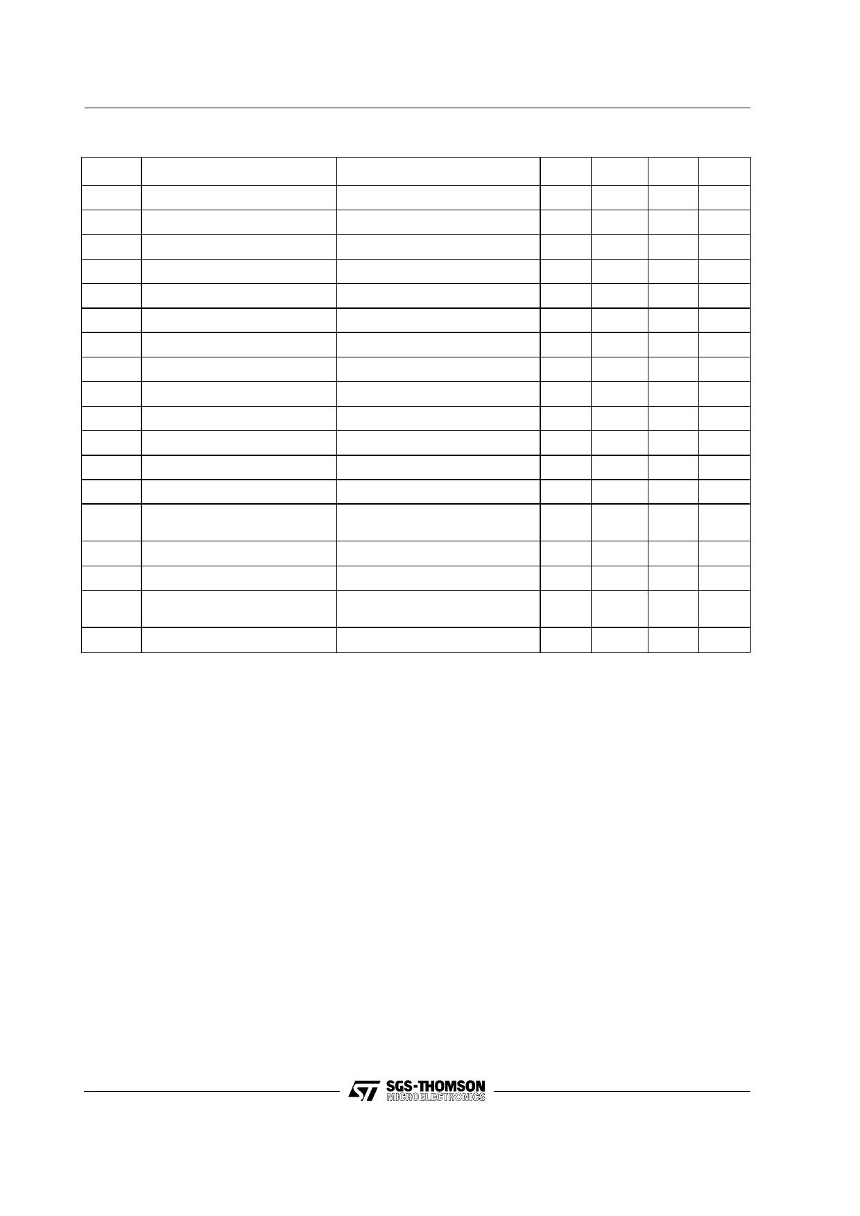 GS-R415 pdf, ピン配列