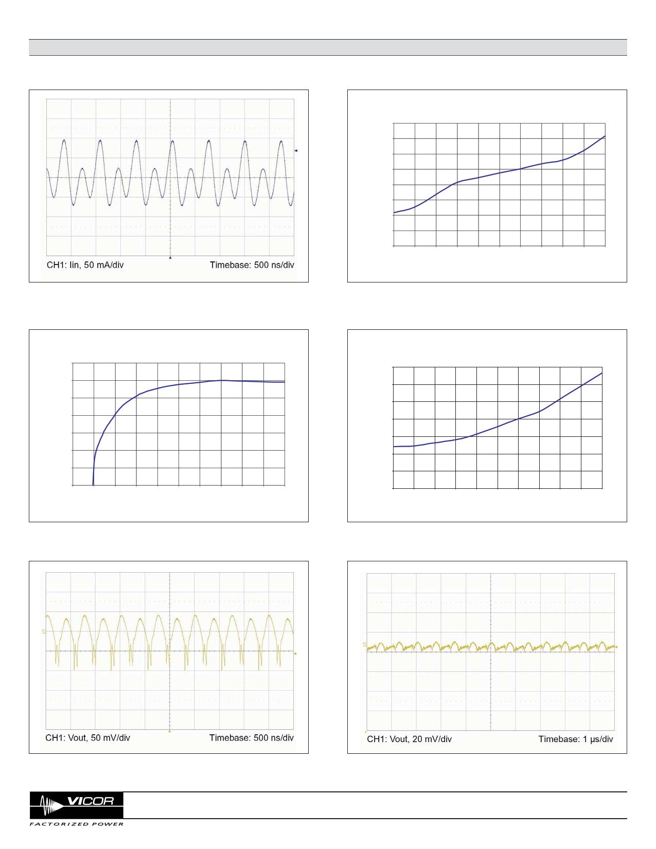 V048K120T025 pdf, ピン配列