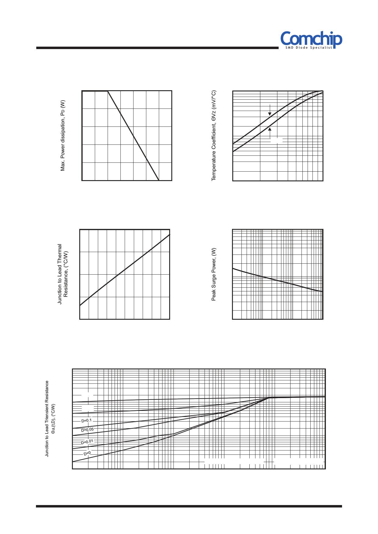 czrb5360b-hf datasheet pdf   pinout