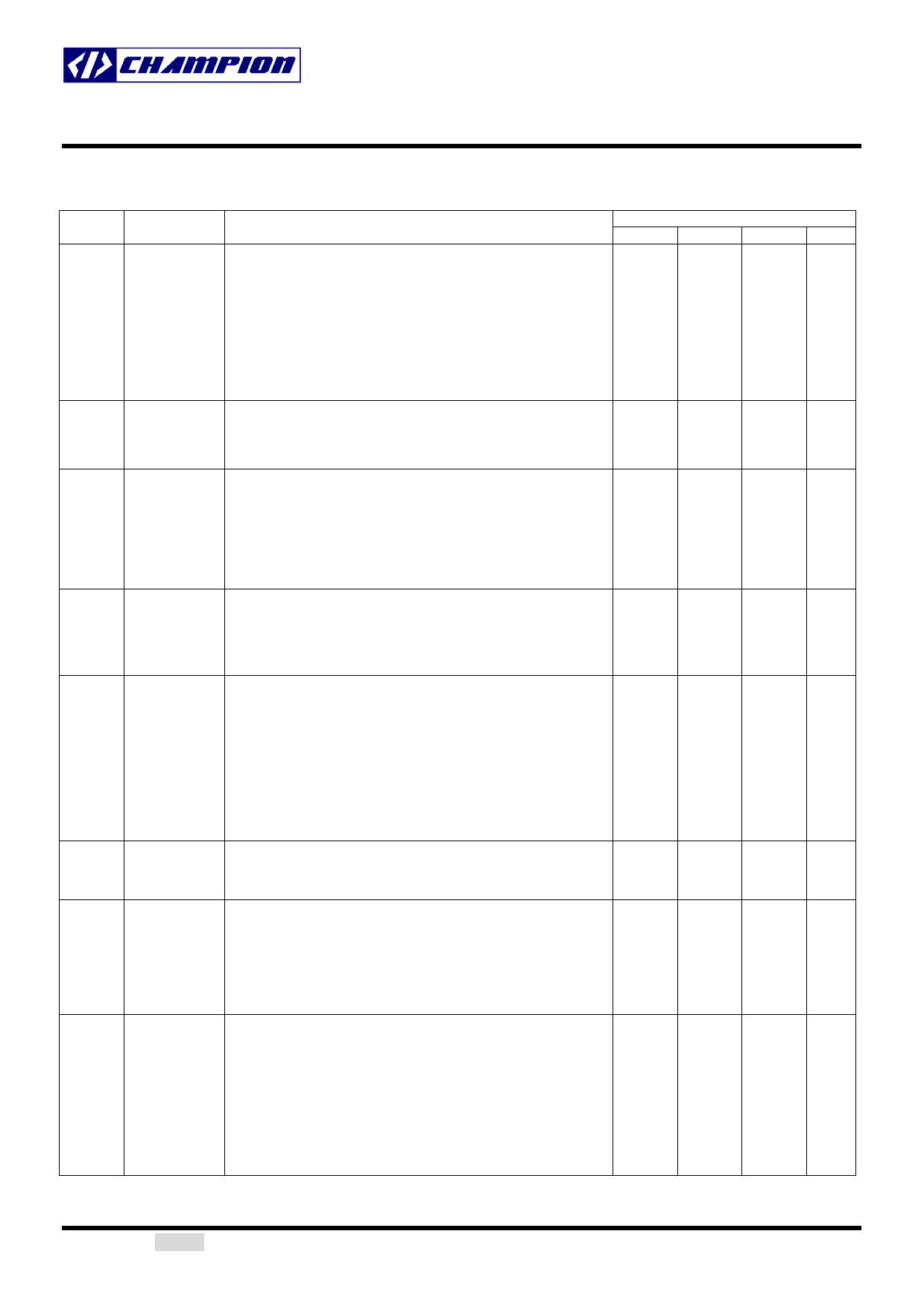 CM6565 pdf, ピン配列