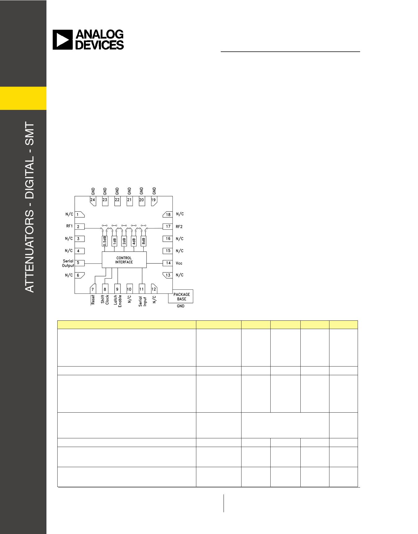 HMC305SLP4E دیتاشیت PDF