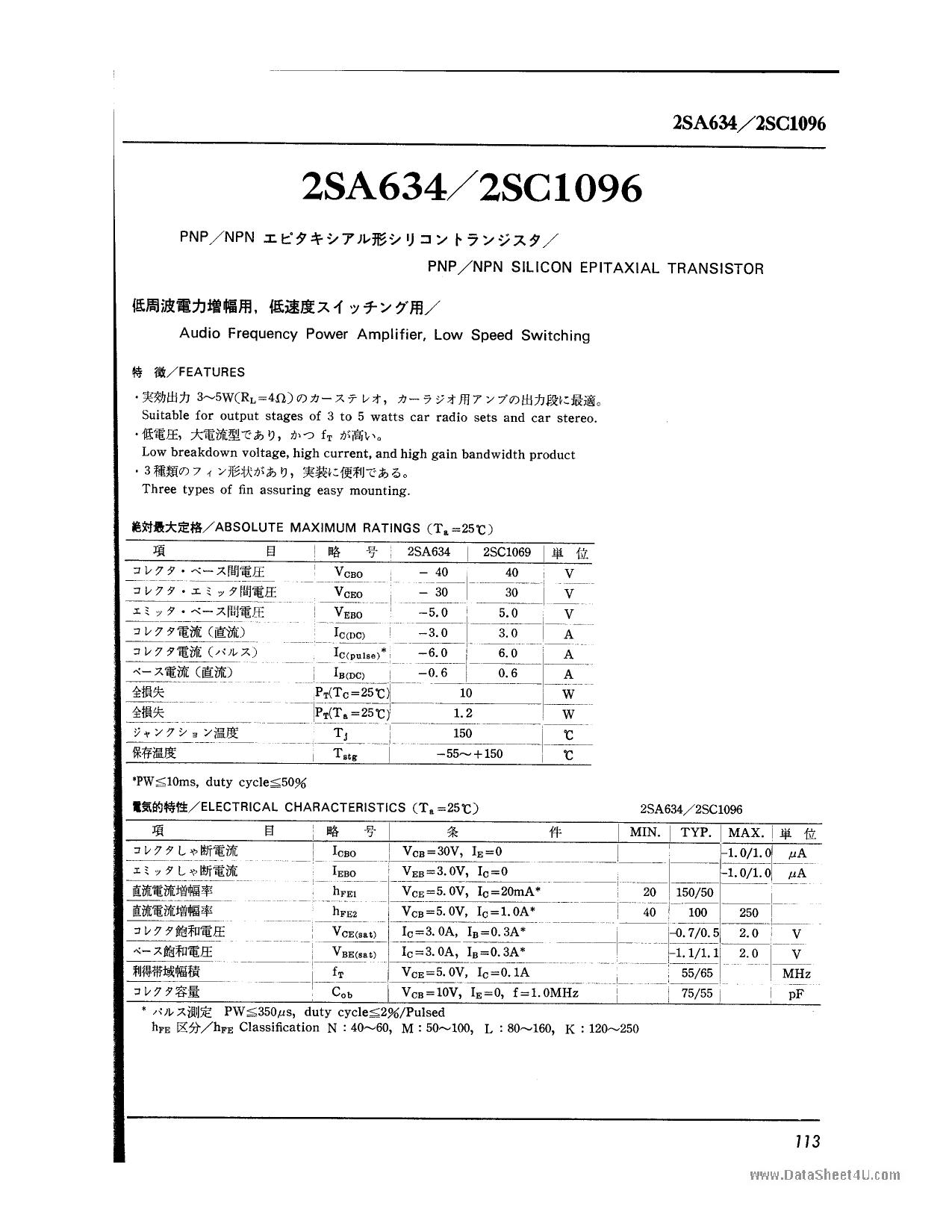 2SC1096 دیتاشیت PDF