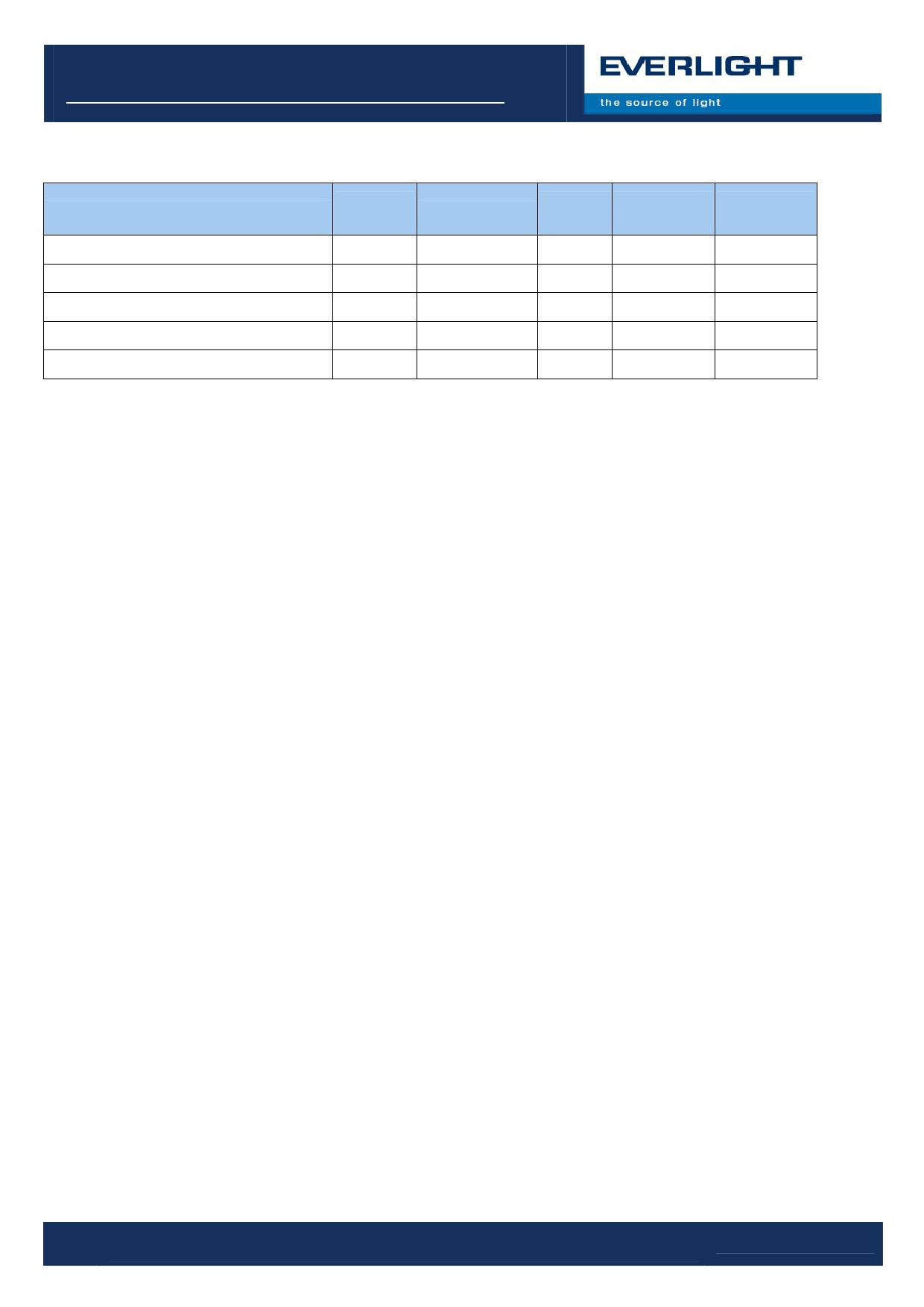 62-227B-KK2C-N3030N4P3S2Z6-2T Даташит, Описание, Даташиты