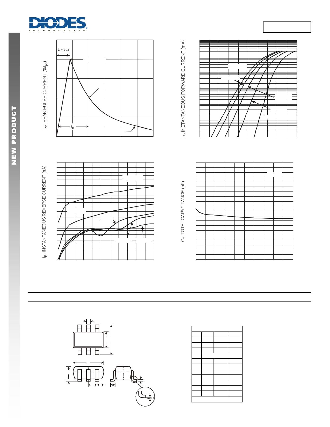 D3V3F4U6S pdf, ピン配列