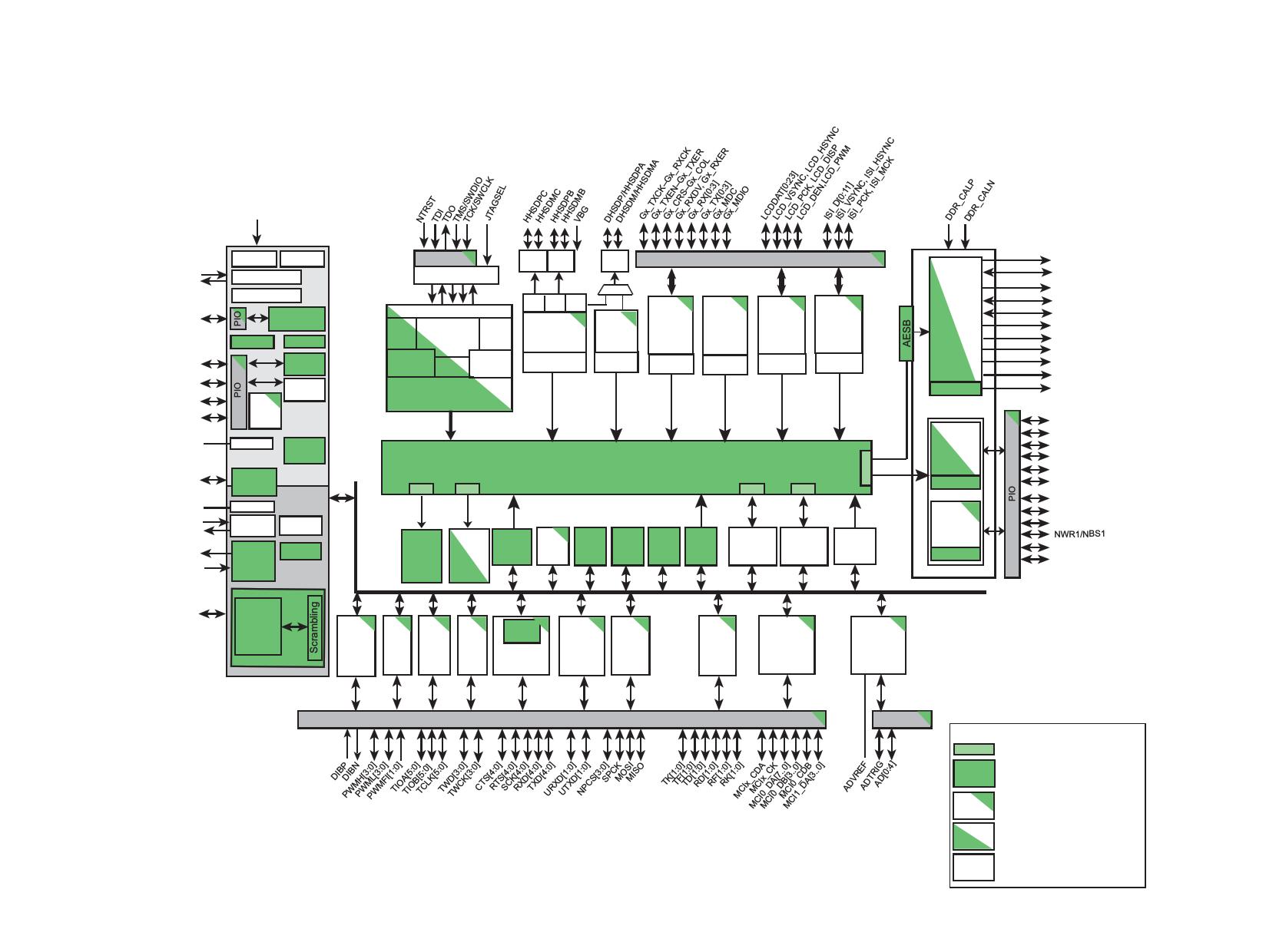 SAMA5D43 pdf, 반도체, 판매, 대치품
