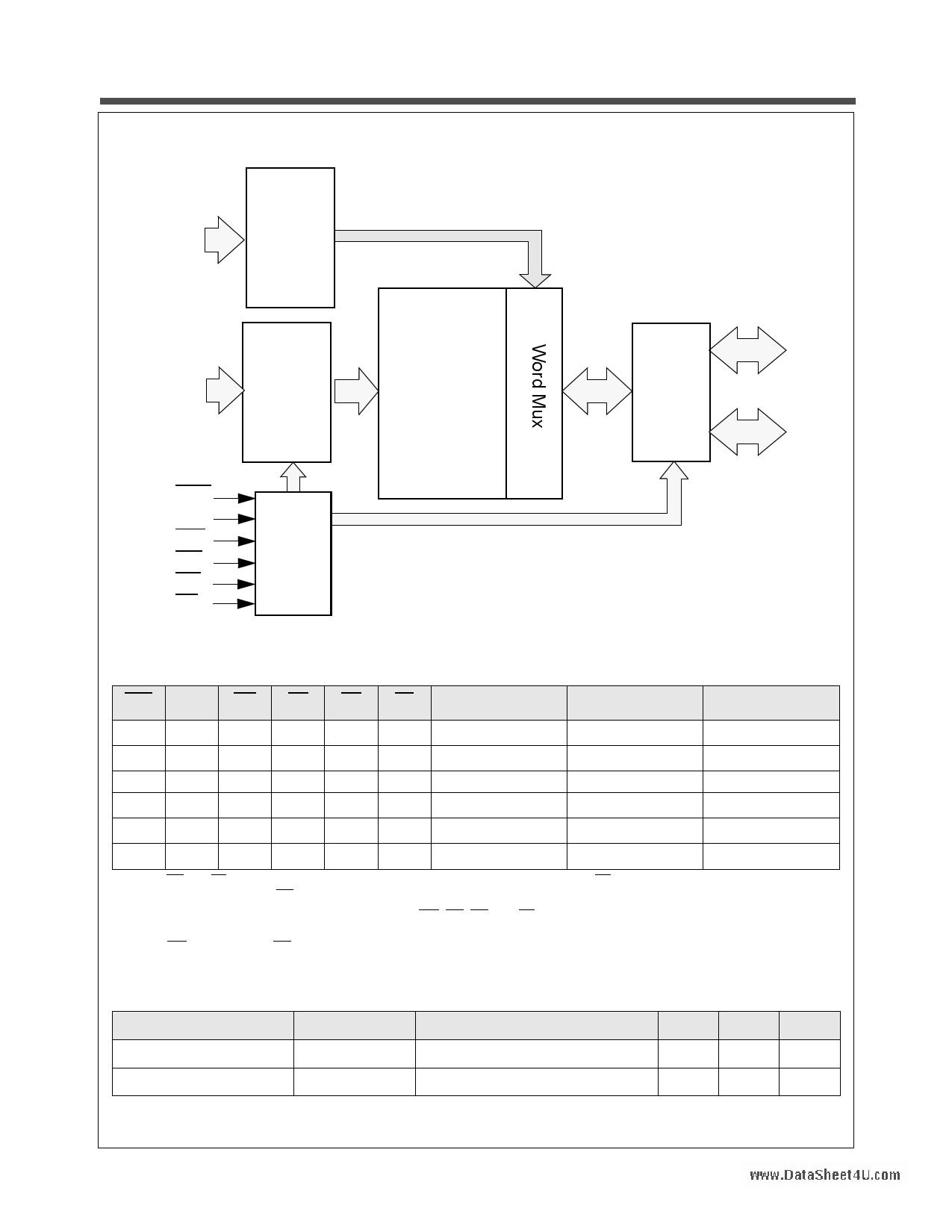 N04L163WC2A pdf, ピン配列