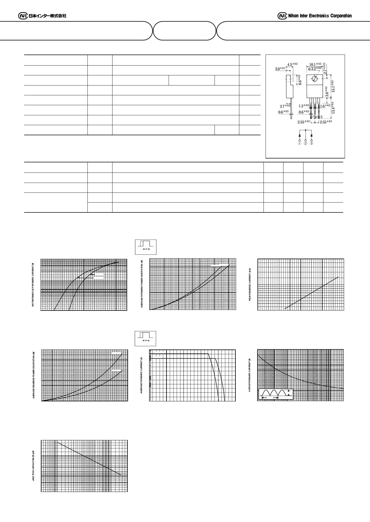 FCL20A015 دیتاشیت PDF