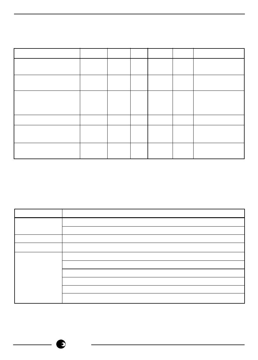 PM9603AP pdf, 電子部品, 半導体, ピン配列