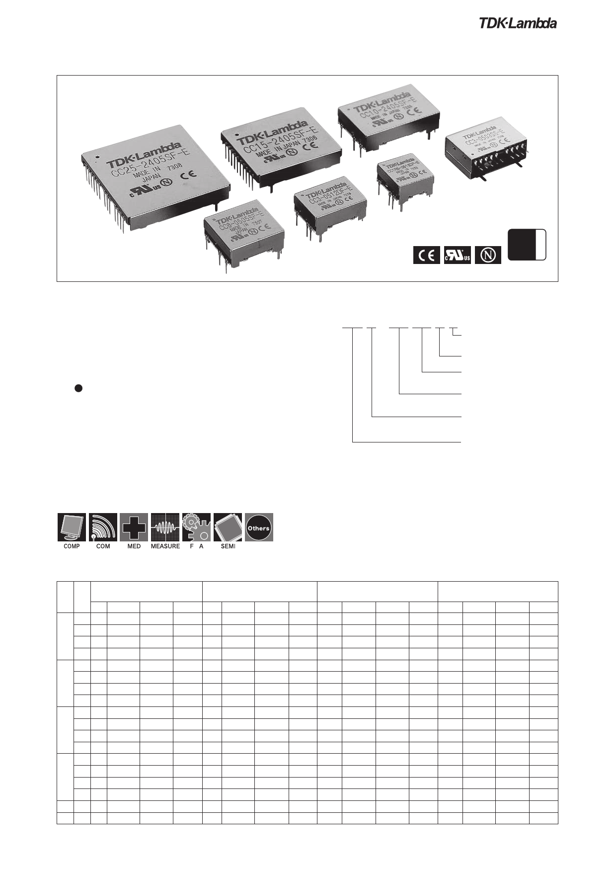 CC10-4803Sx-E دیتاشیت PDF