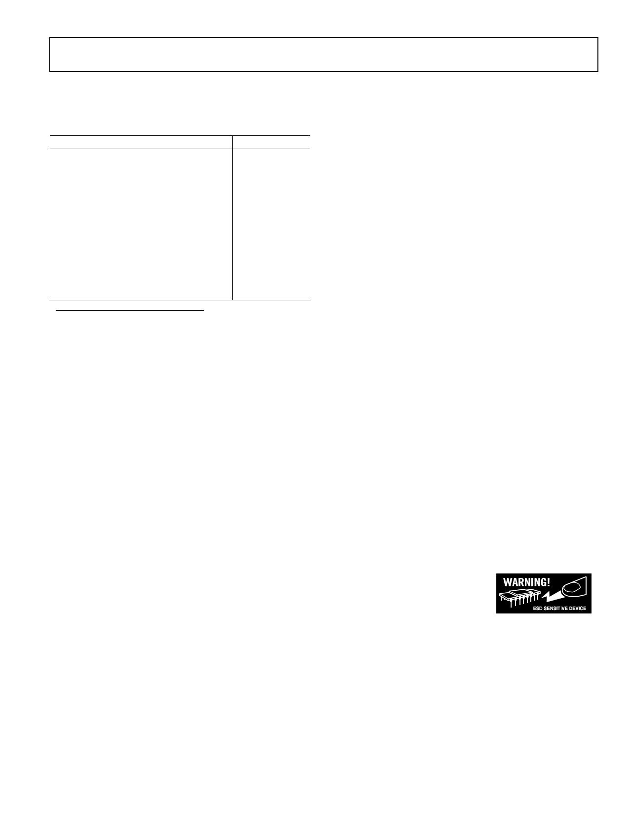AD5165 pdf
