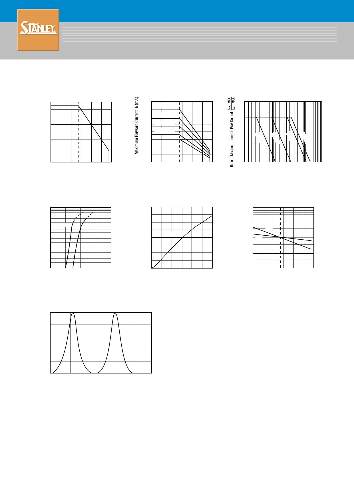 BRBG1201W pdf, 반도체, 판매, 대치품