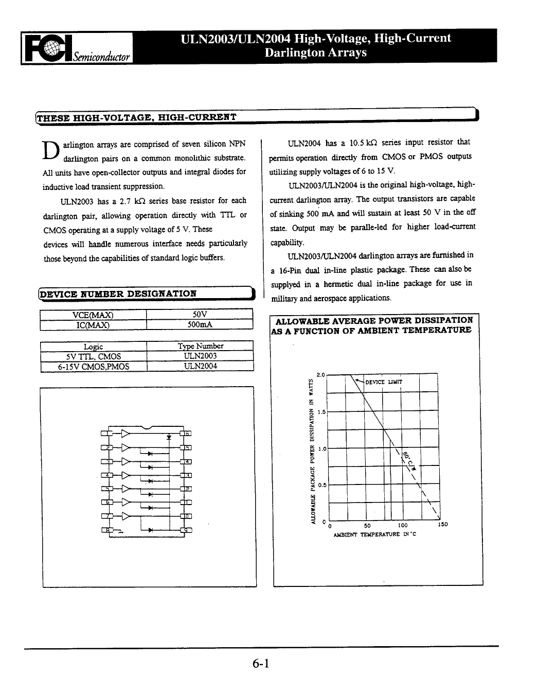 ULN2003 Datasheet, ULN2003 PDF,ピン配置, 機能