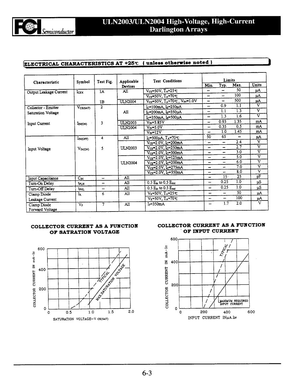ULN2003 pdf, ピン配列