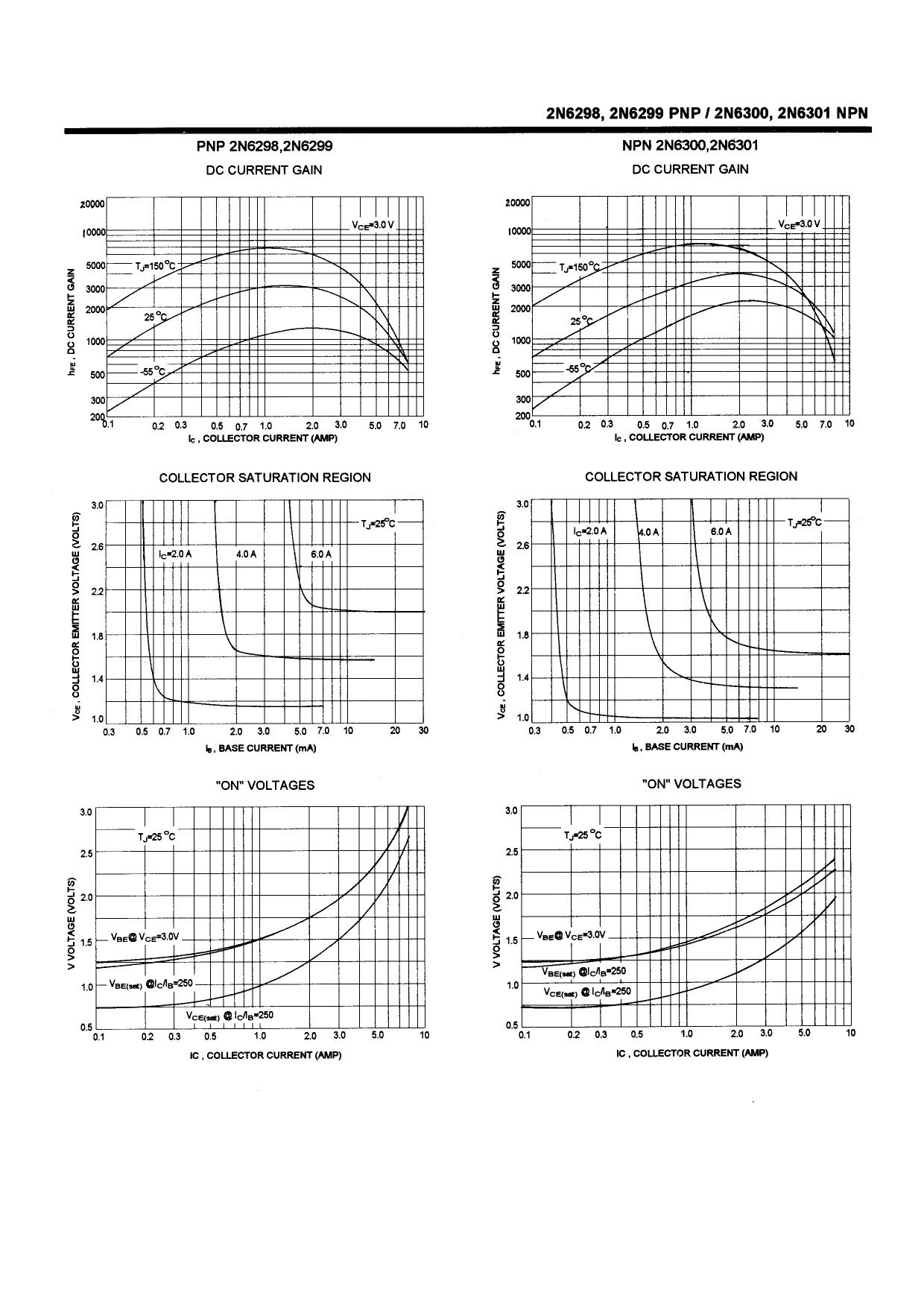 2N6300 pdf, ピン配列