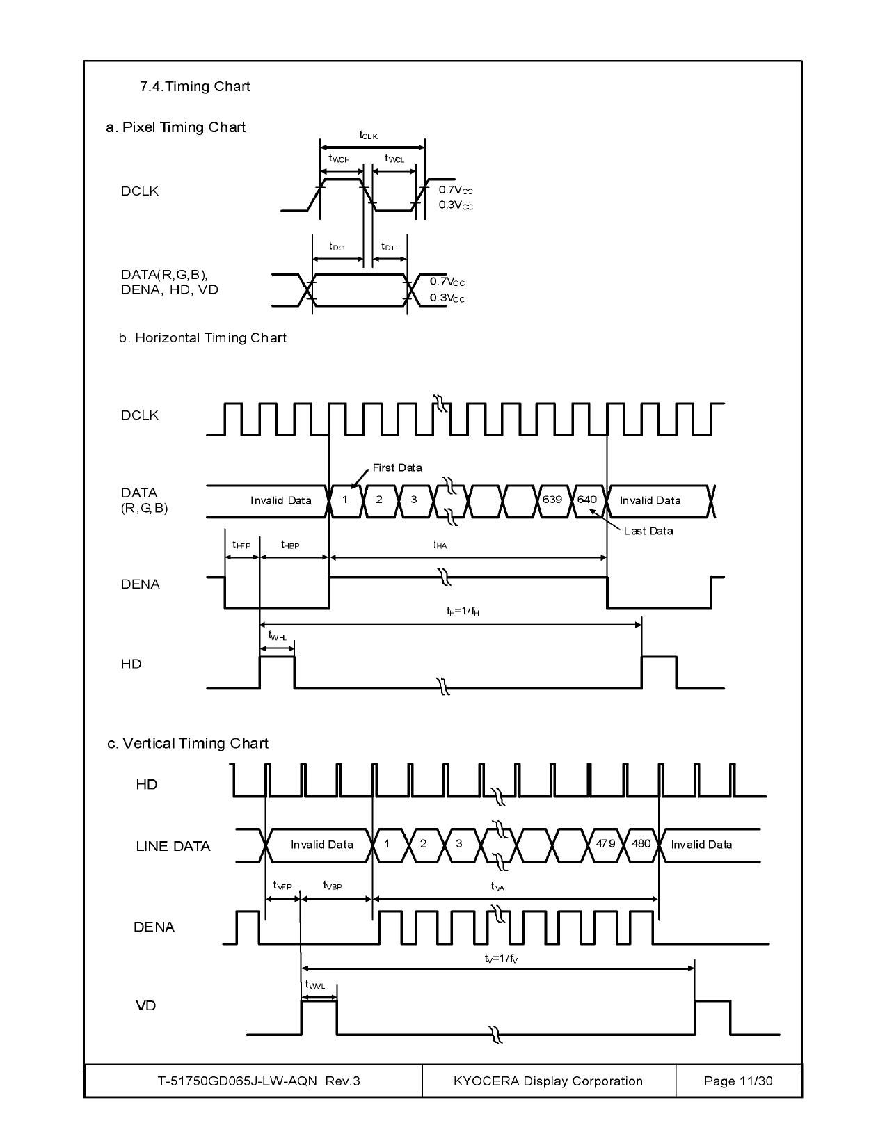 T-51750GD065J-LW-AQN arduino