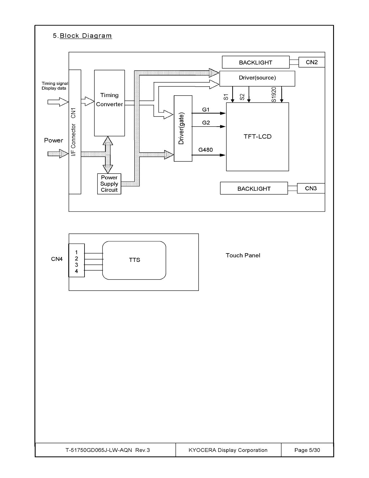 T-51750GD065J-LW-AQN pdf
