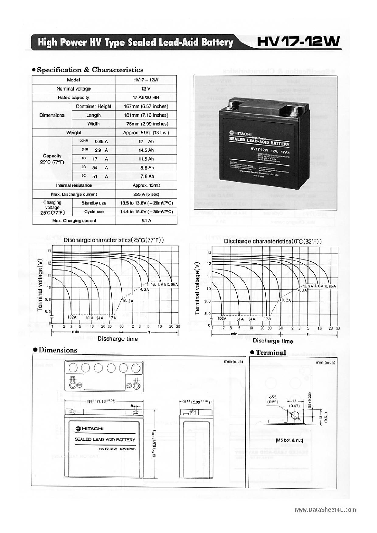 HV17-12W Datasheet, HV17-12W PDF,ピン配置, 機能