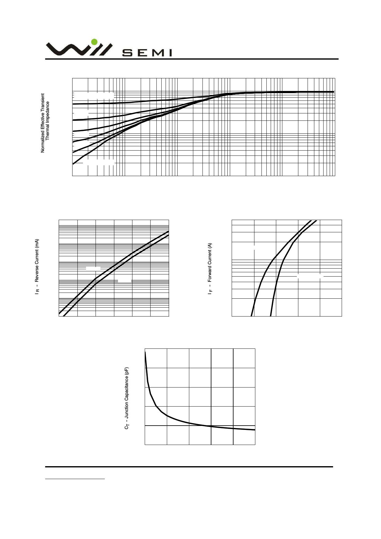 WPM2005B pdf