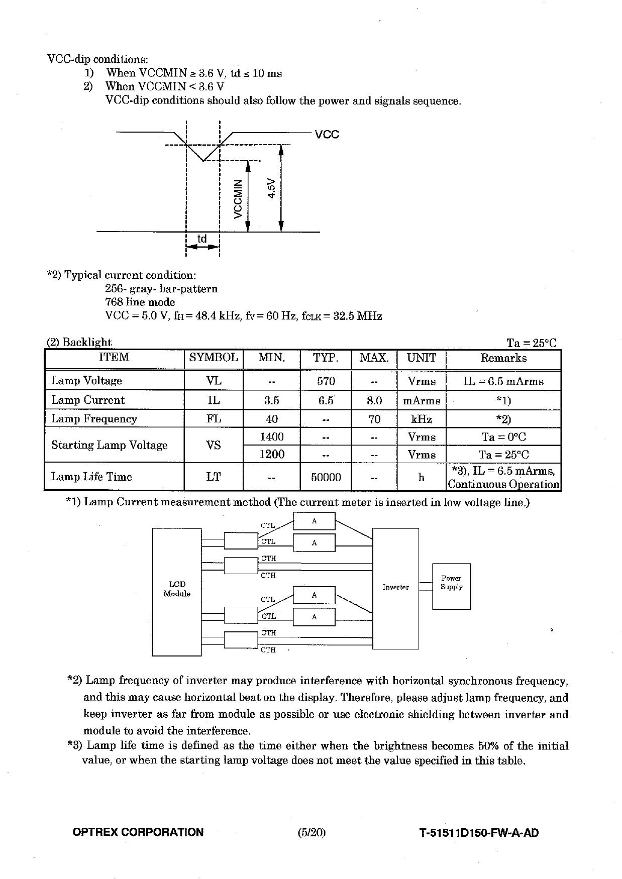 T-51511D150-FW-A-AD pdf