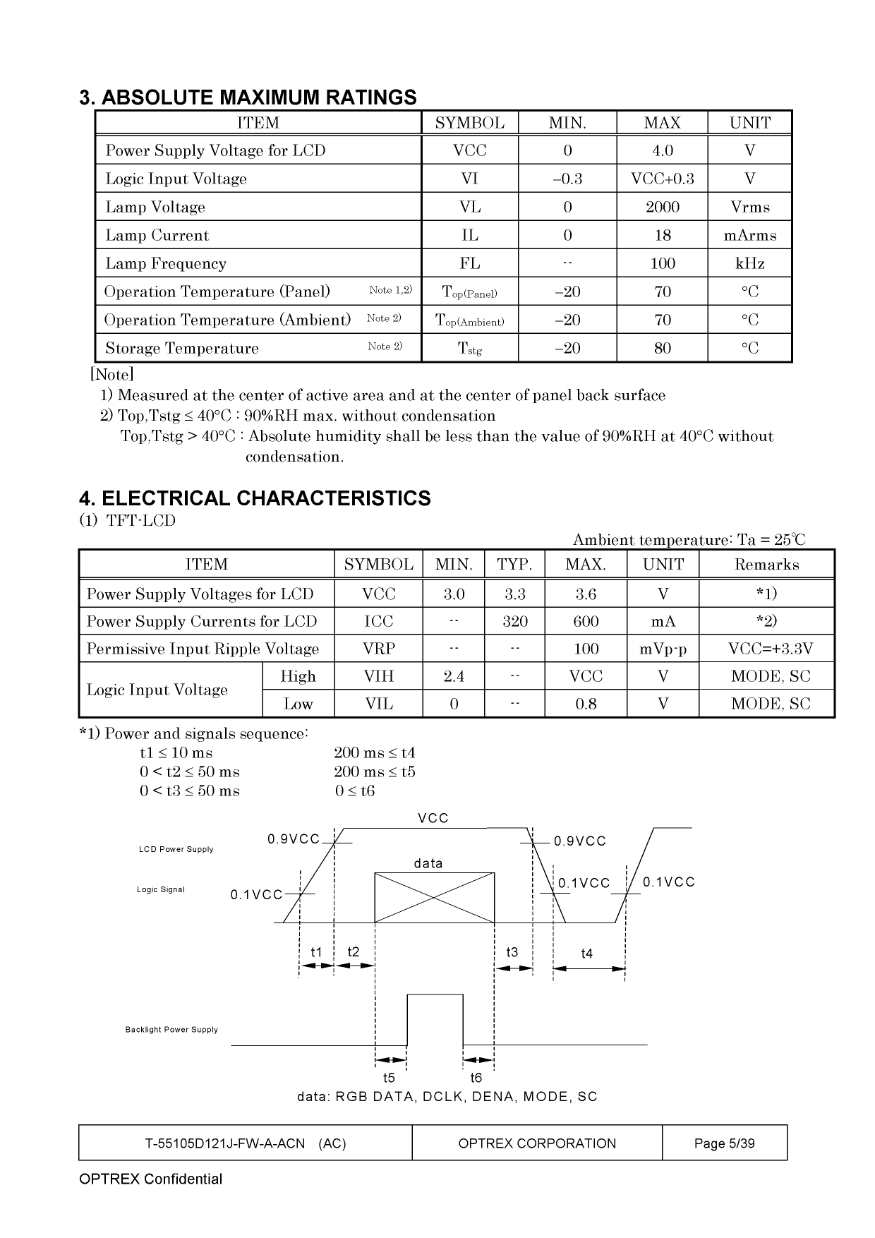 T-55105D121J-FW-A-ACN pdf