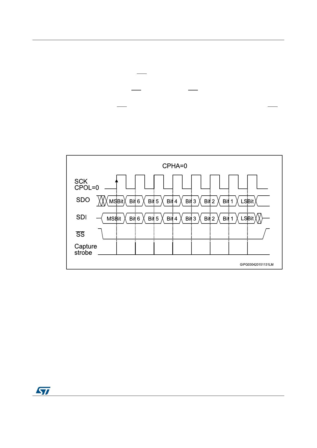 VNI8200XP-32 transistor, igbt