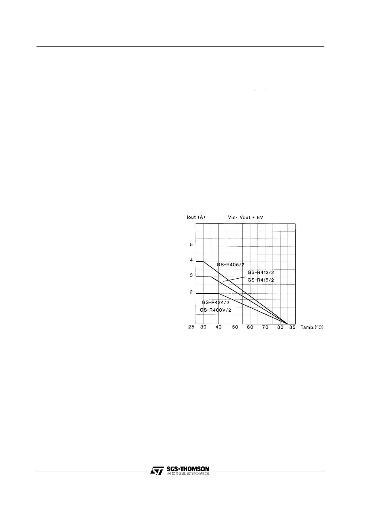 GS-R412 pdf, ピン配列