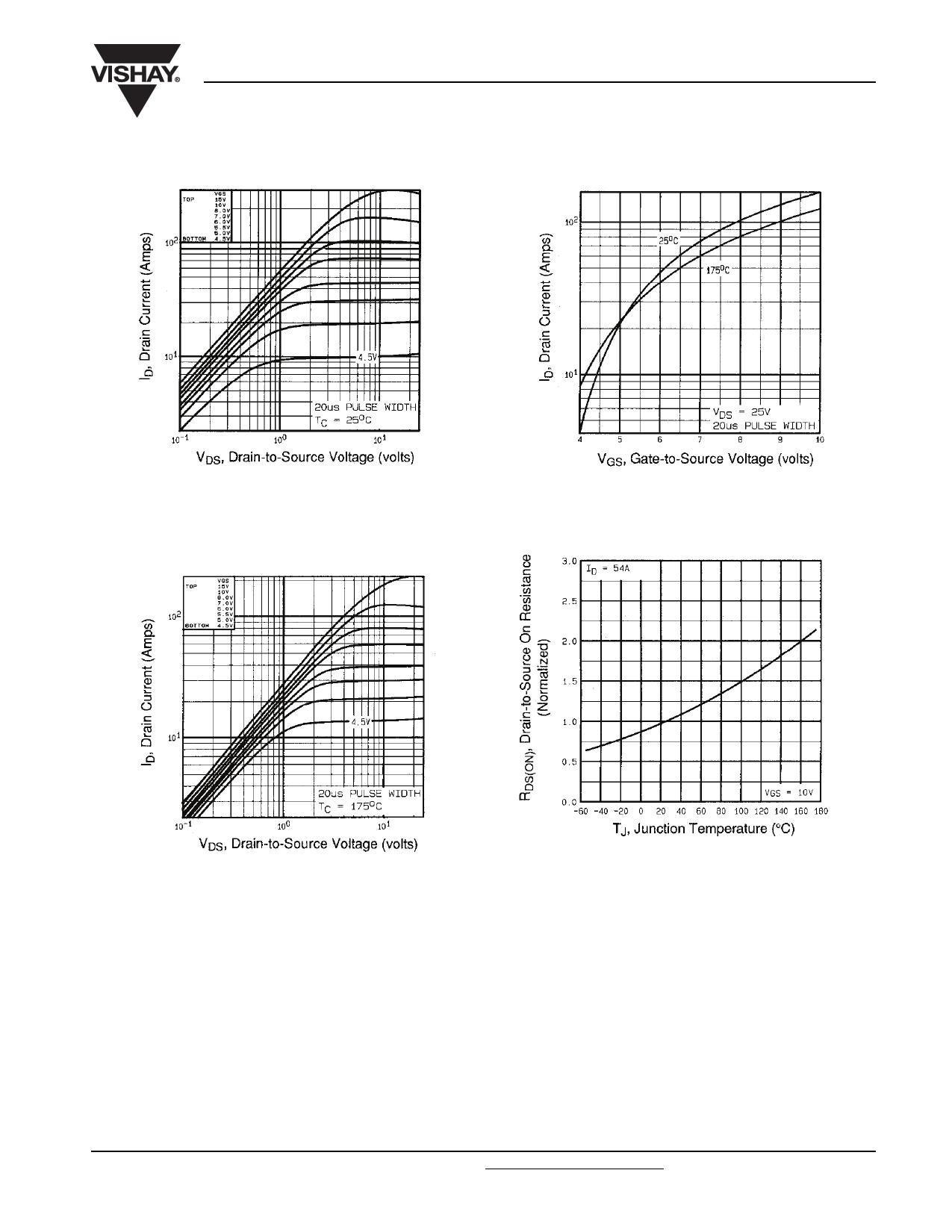 IRFZ46 pdf, ピン配列