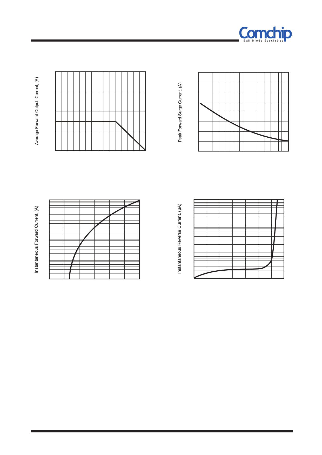 gbu1506-g datasheet pdf   pinout