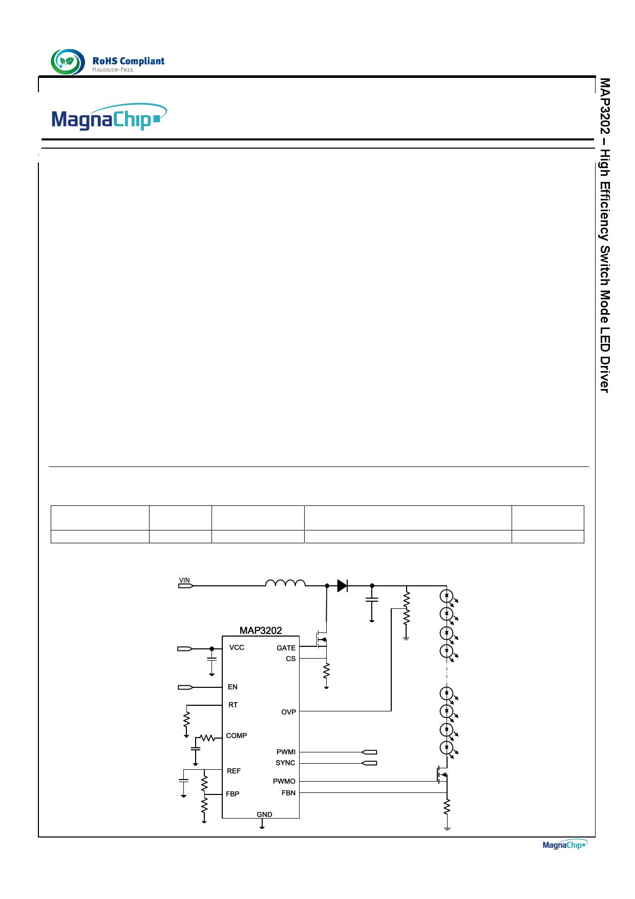 MAP3202 image