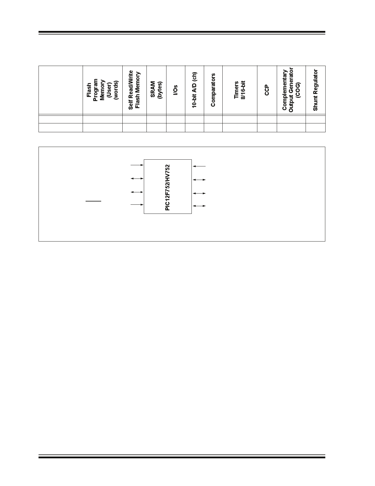 PIC12F752 pdf, 반도체, 판매, 대치품