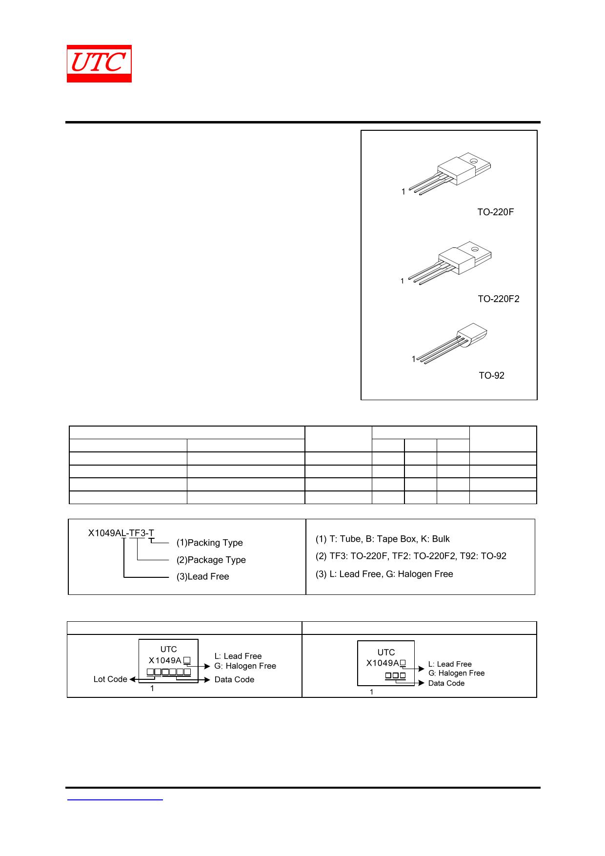 X1049A دیتاشیت PDF