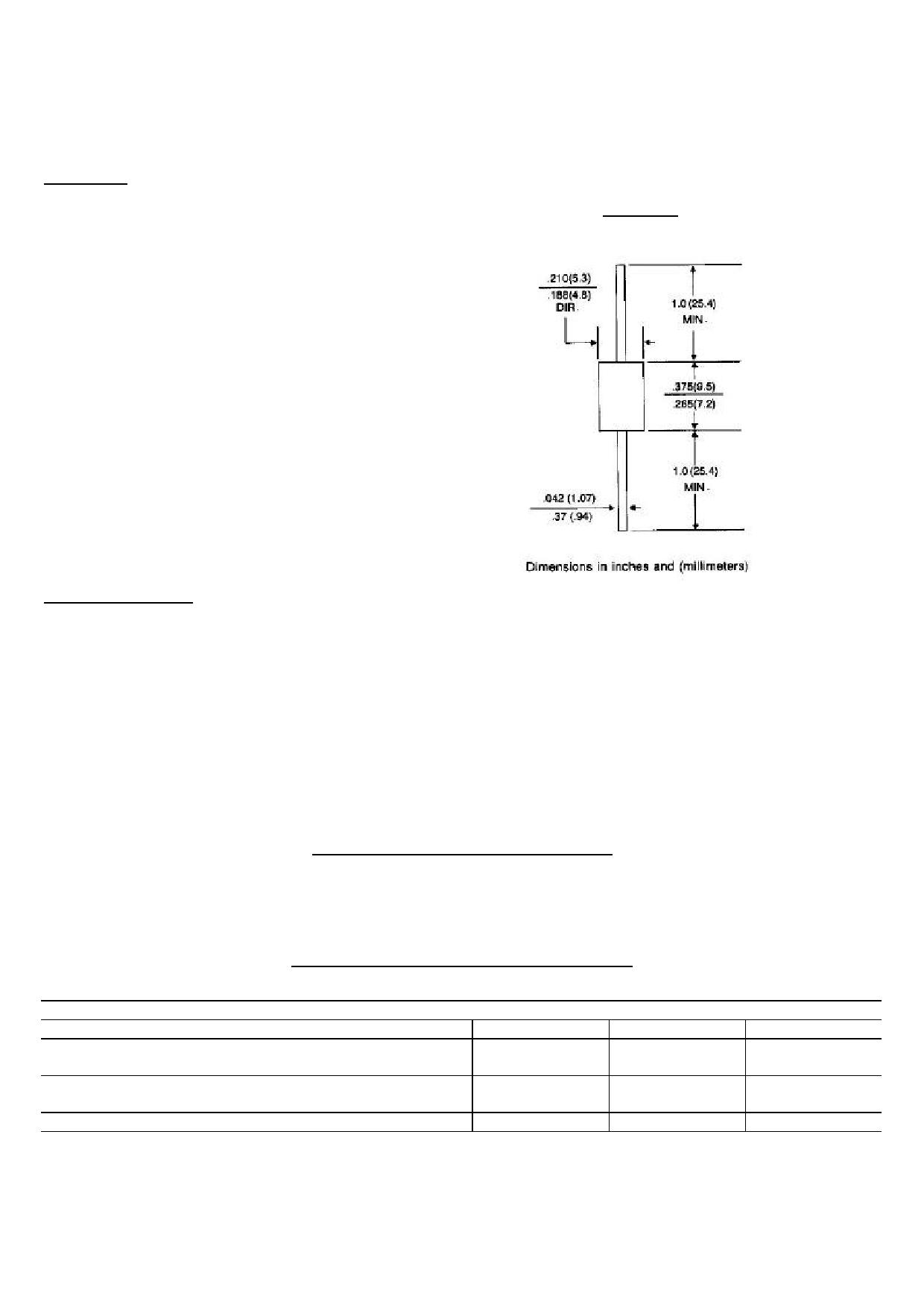 1.5KE15CA دیتاشیت PDF
