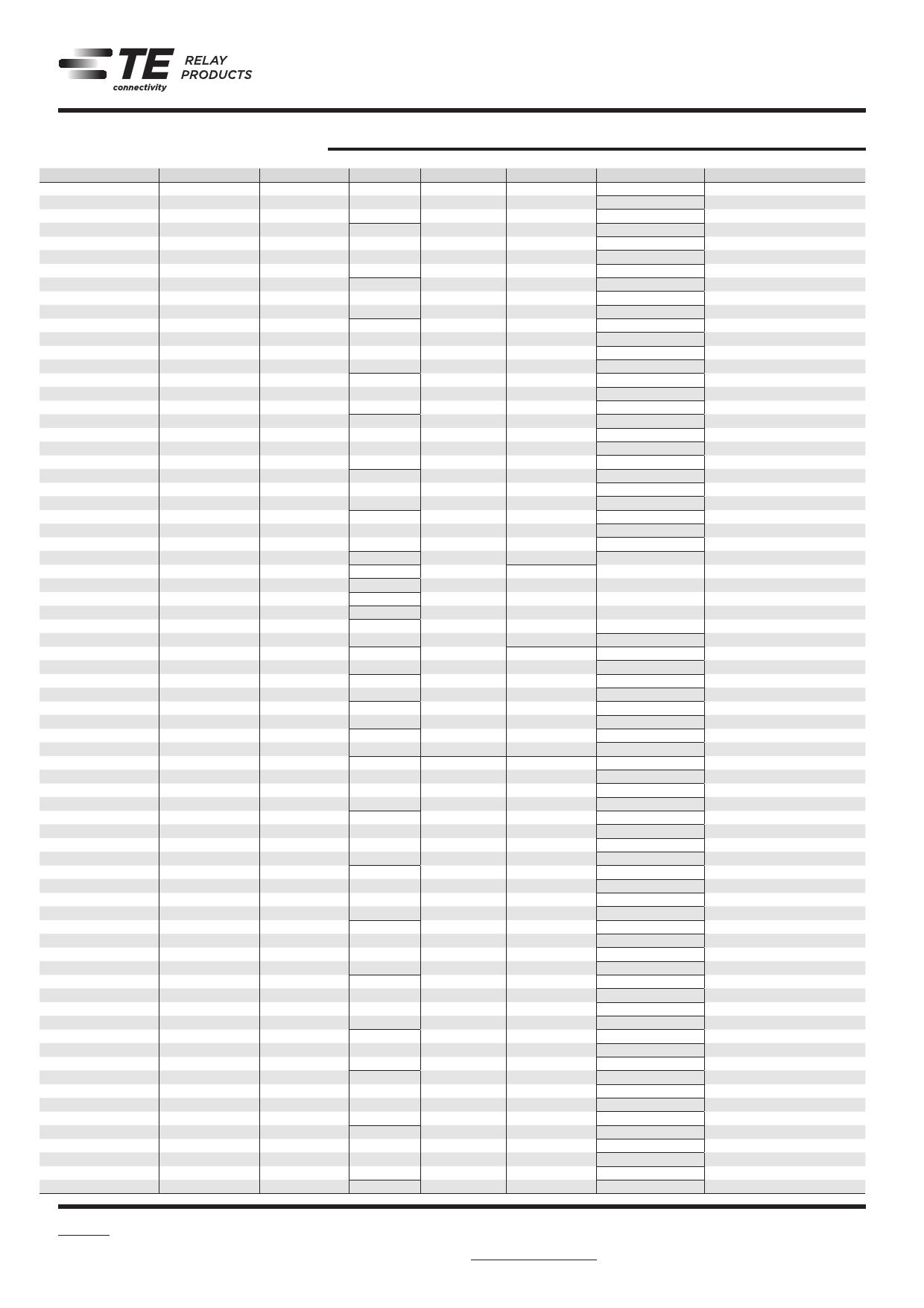 6-1462037-7 pdf, arduino