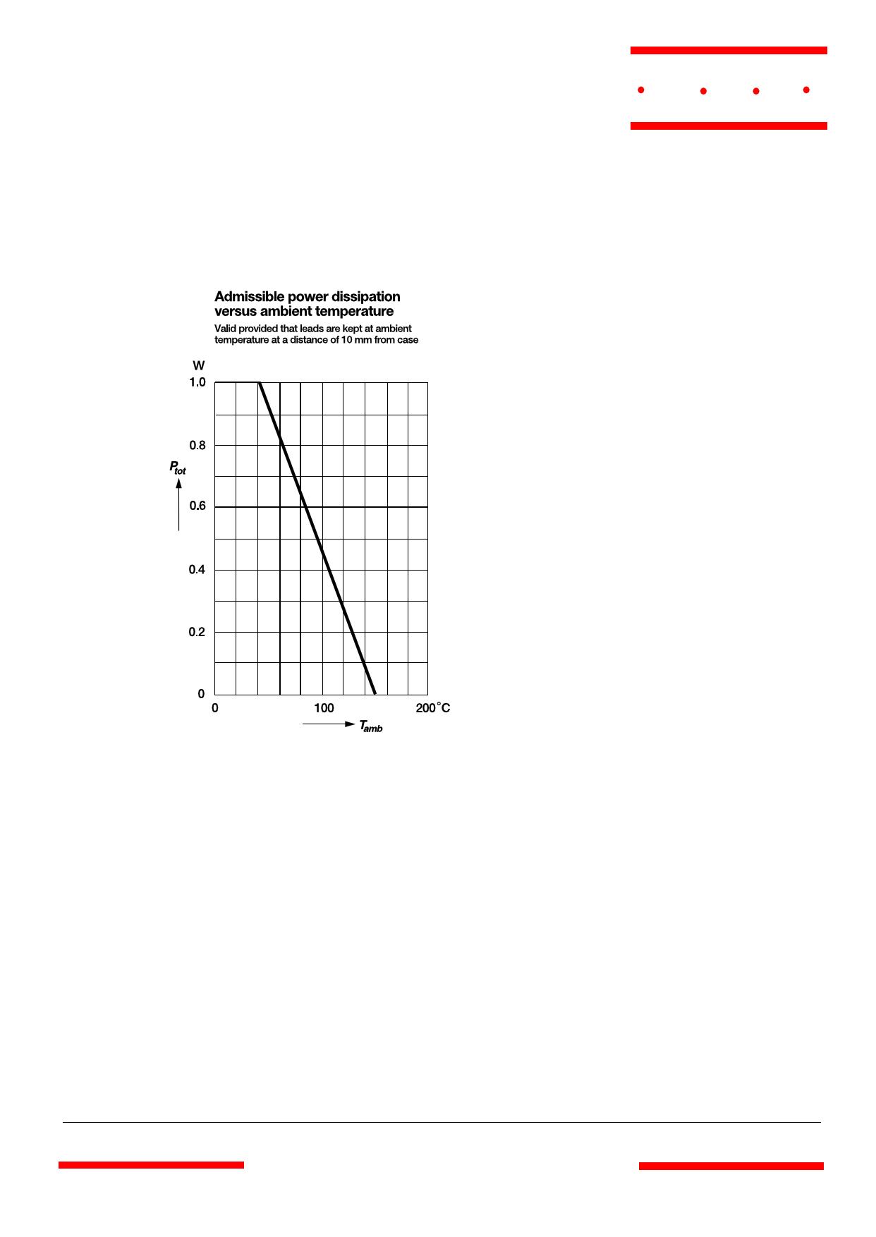 1N4745 pdf, ピン配列