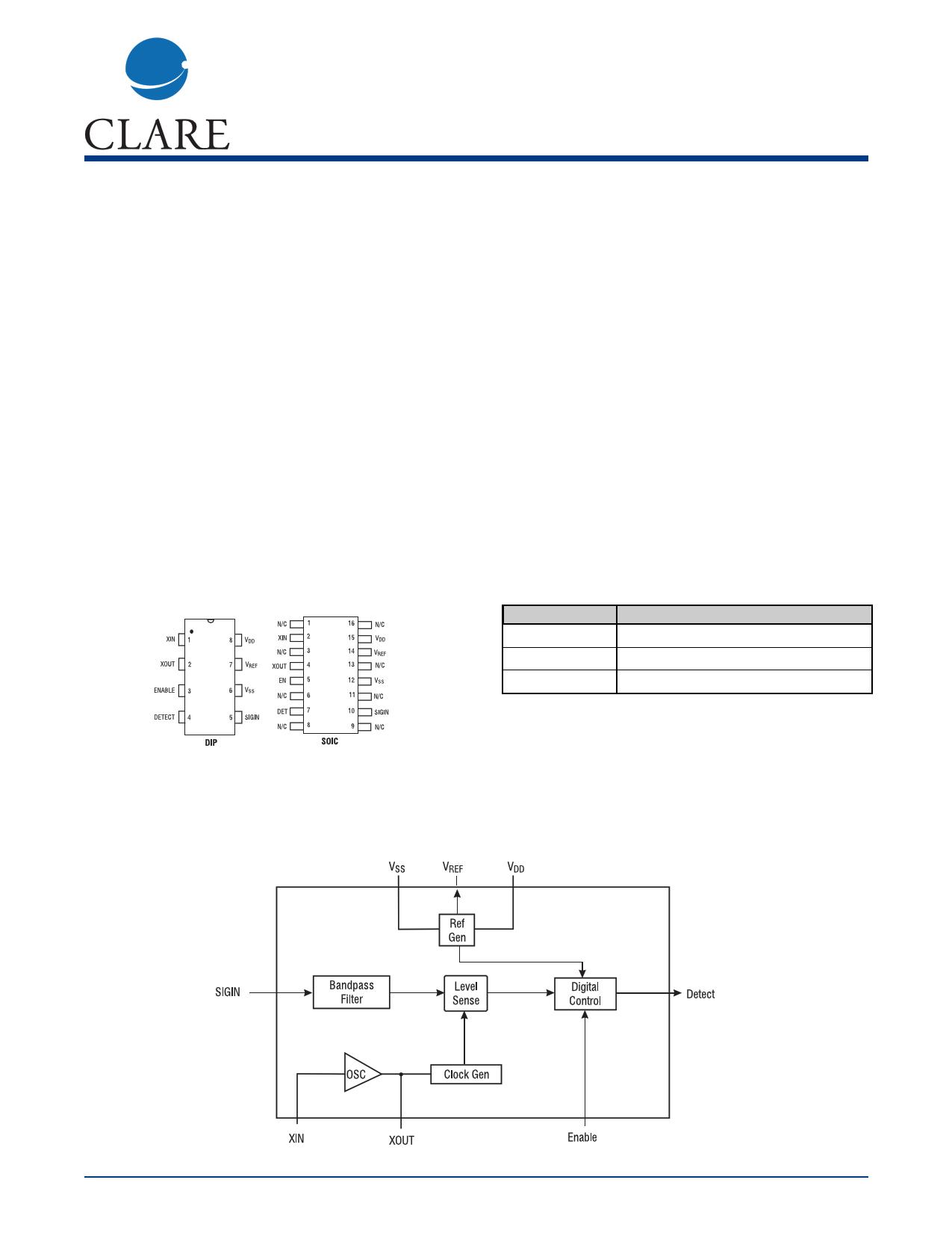 M-980-02 datasheet