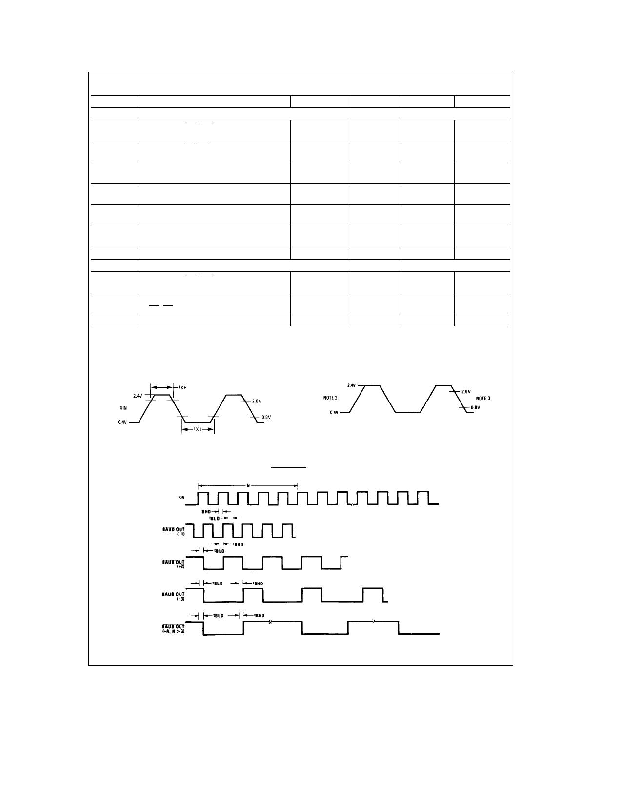 PC16552DV pdf