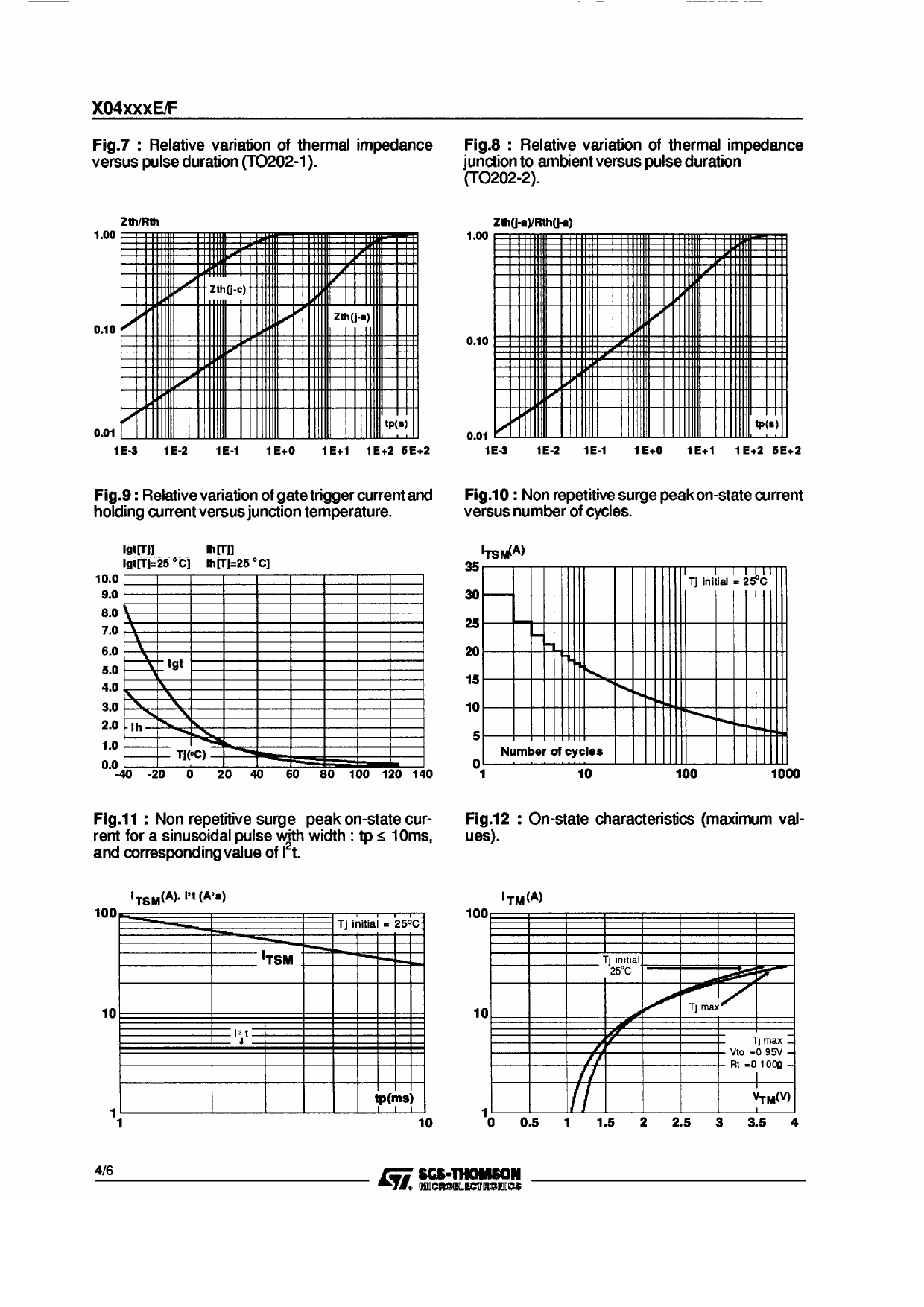 X0402BE pdf, 반도체, 판매, 대치품
