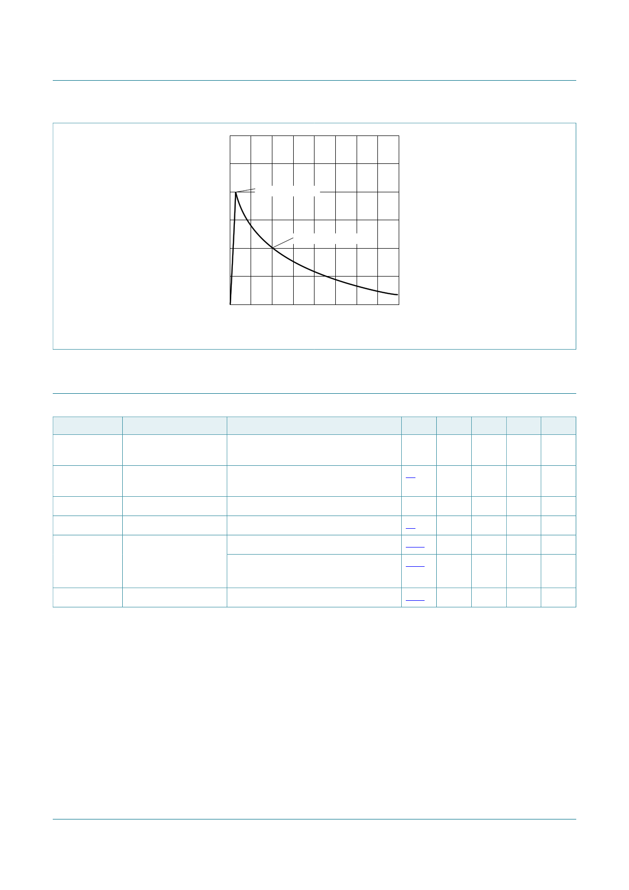 PTVS12VZ1USKN pdf, 반도체, 판매, 대치품