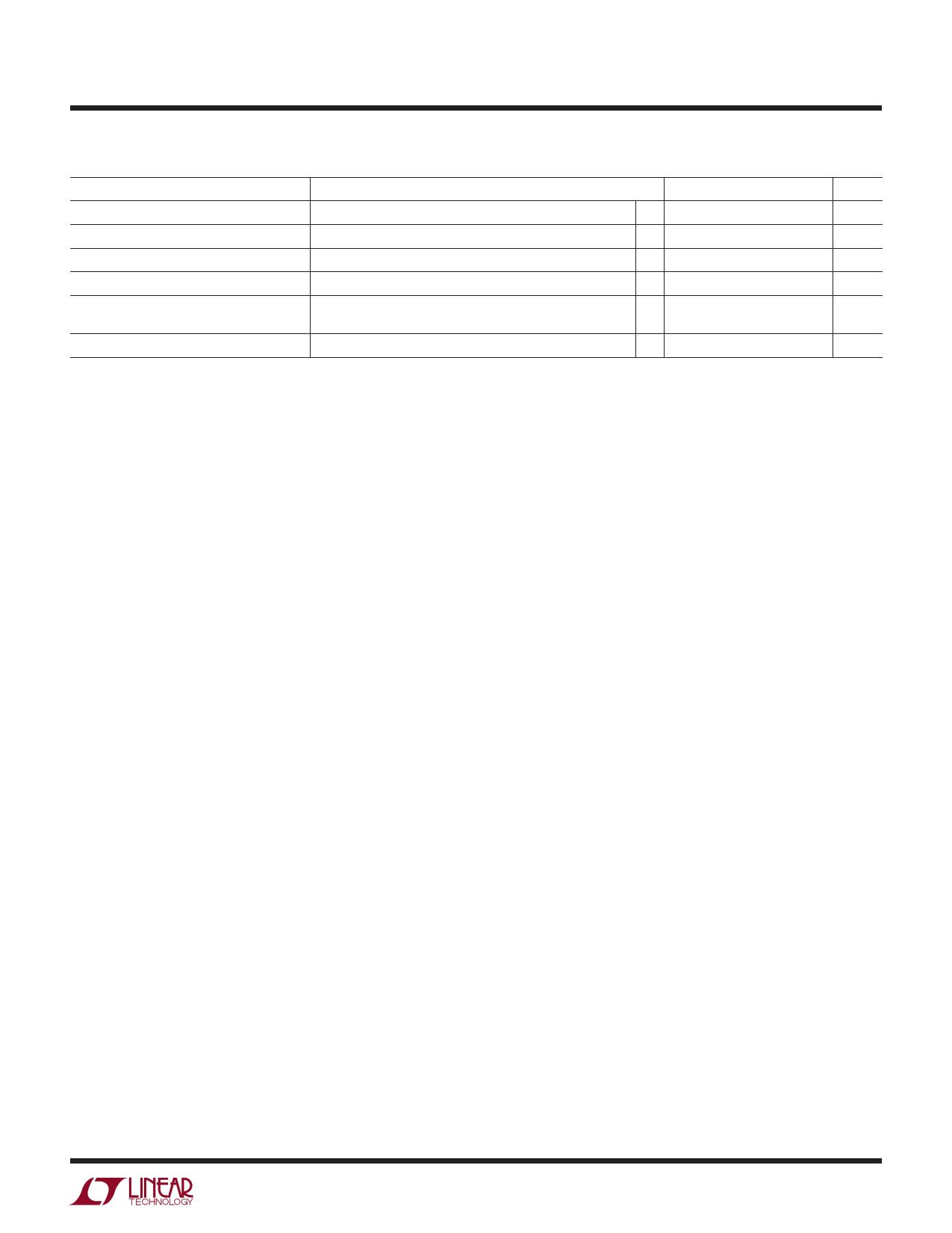 LTC3528B-2 pdf, ピン配列