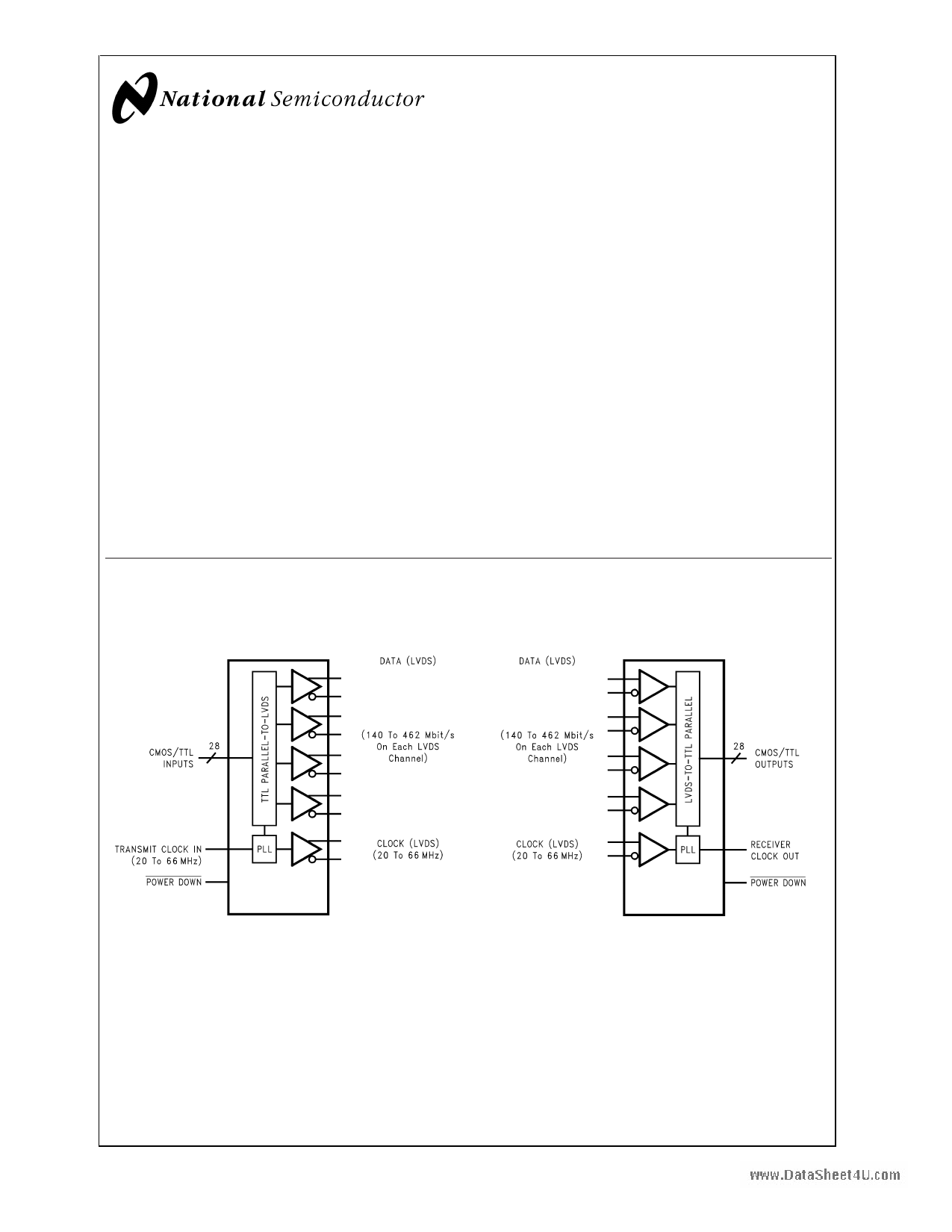 90CR283 datasheet