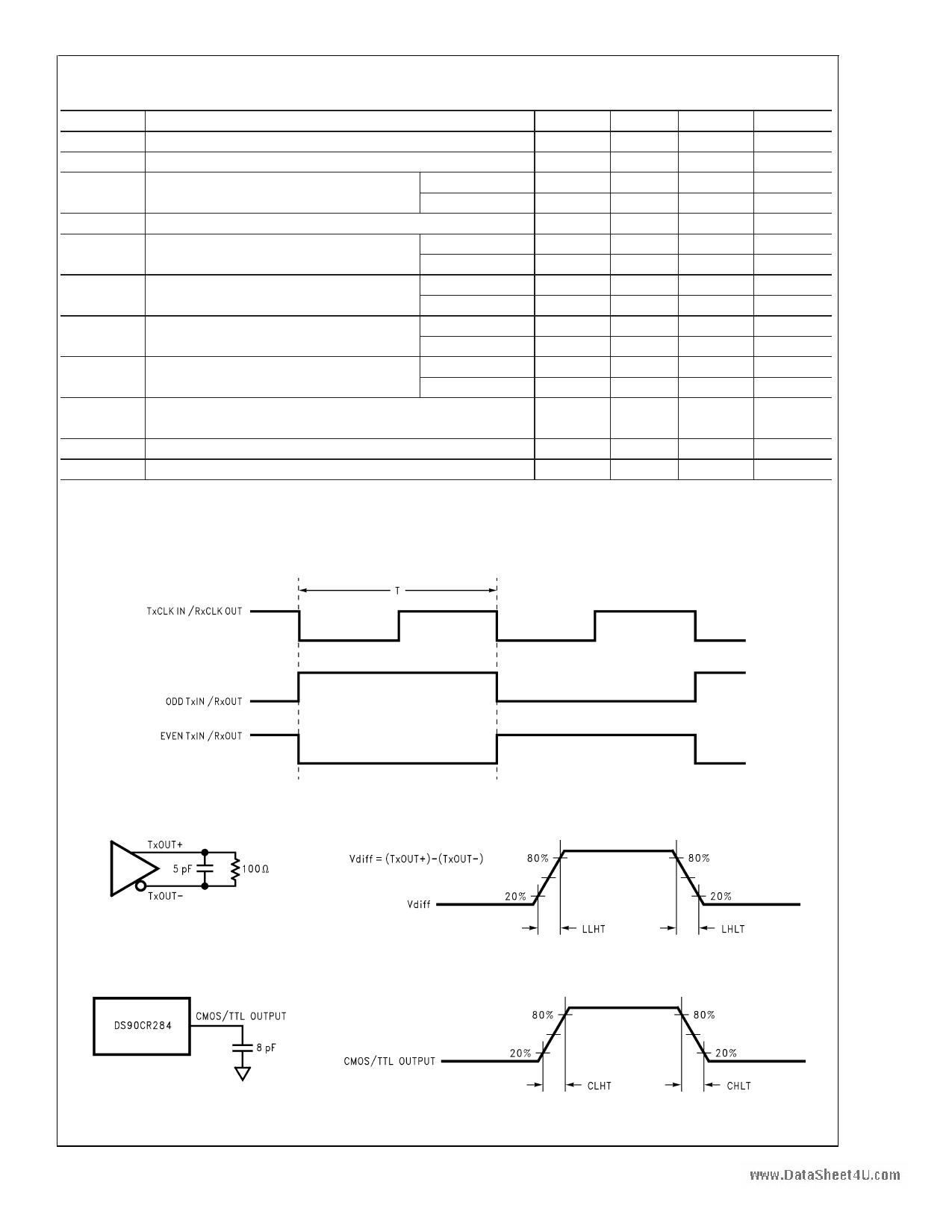 90CR283 pdf