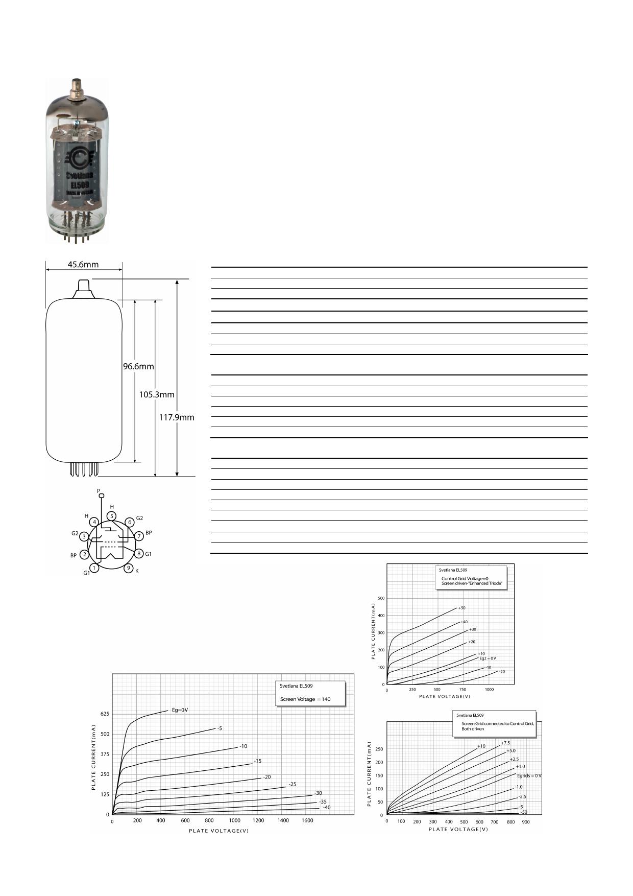 EL509 دیتاشیت PDF